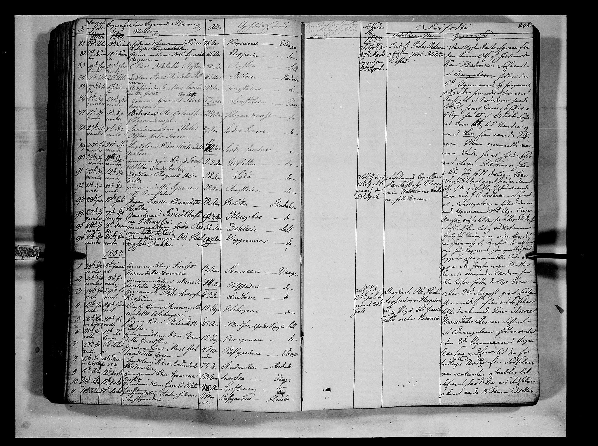 SAH, Vågå prestekontor, Ministerialbok nr. 5 /1, 1842-1856, s. 208