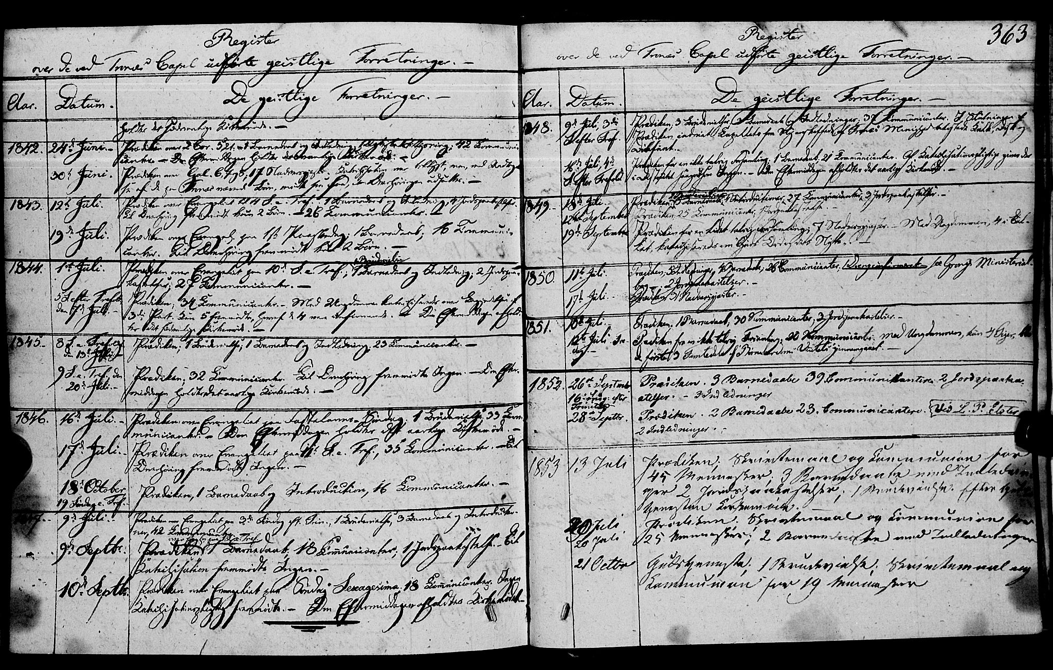 SAT, Ministerialprotokoller, klokkerbøker og fødselsregistre - Nord-Trøndelag, 762/L0538: Ministerialbok nr. 762A02 /2, 1833-1879, s. 363