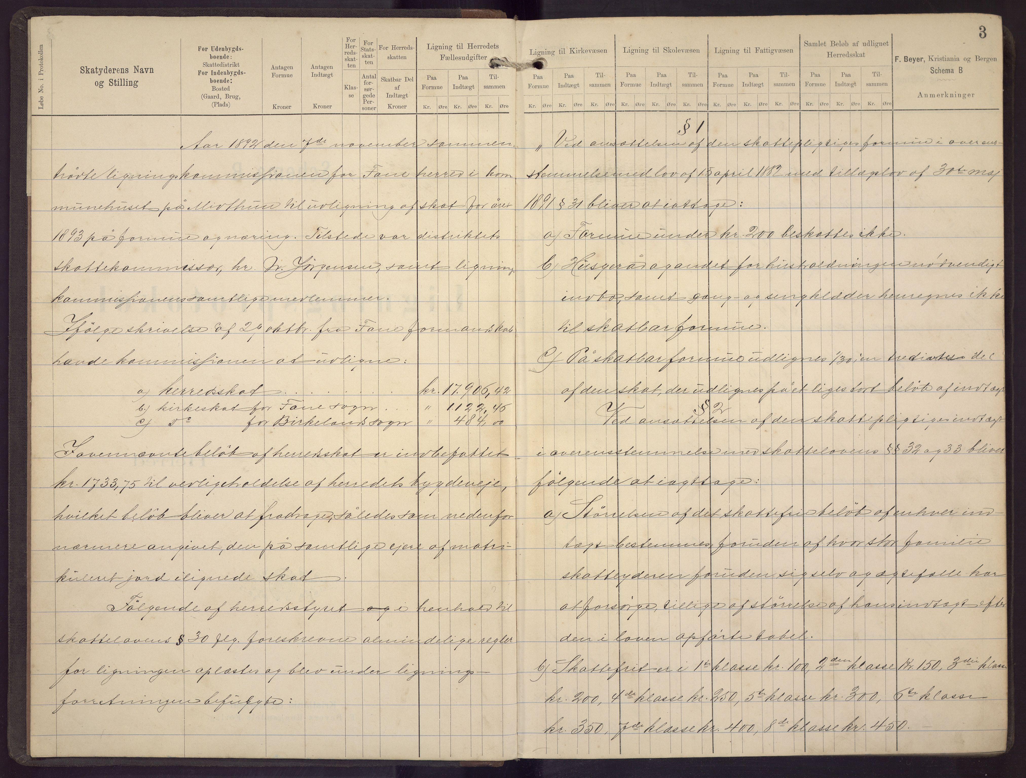 BBA, Fana kommune. Herredskassereren, J/Jc/L0005: Skattelister/ligningsprotokoll, 1892-1896, s. 5