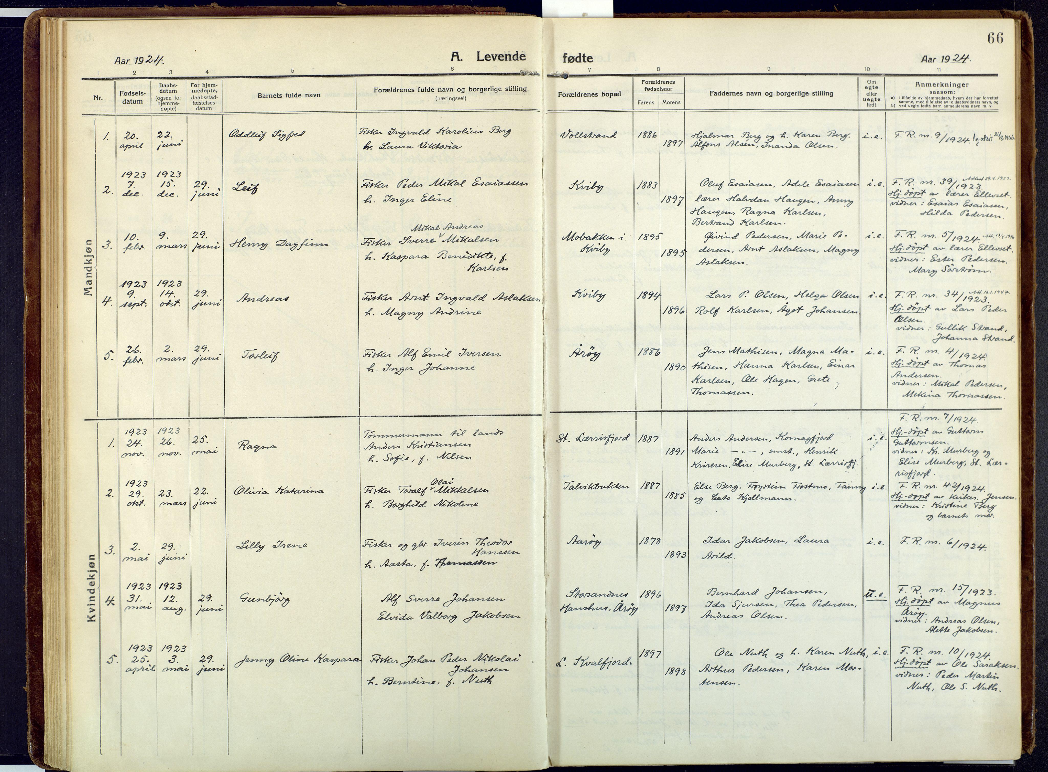 SATØ, Talvik sokneprestkontor, H/Ha/L0018kirke: Ministerialbok nr. 18, 1915-1924, s. 66