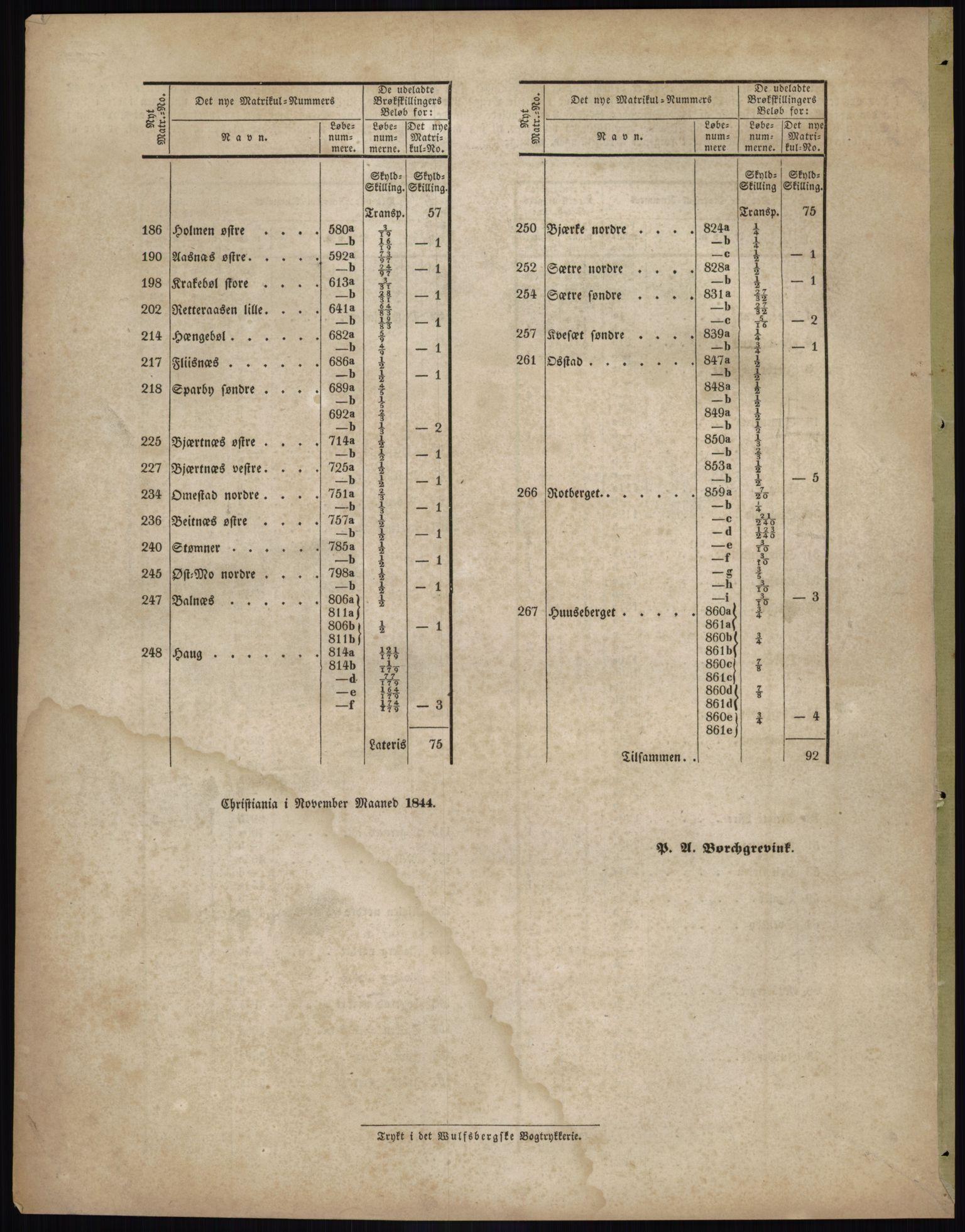 PUBL, Andre publikasjoner, -/Bind 3: Hedemarkens amt, 1838, s. 22