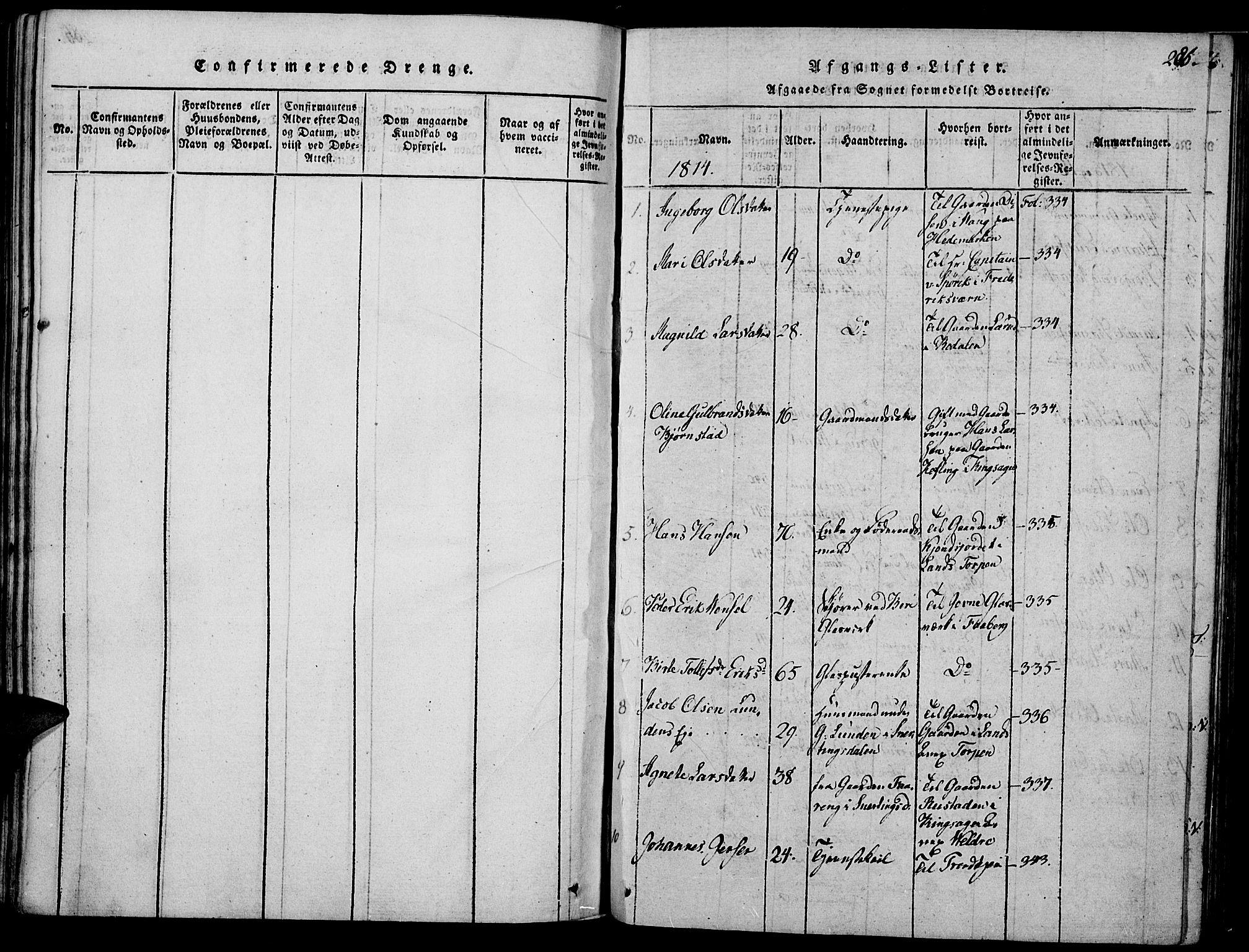 SAH, Biri prestekontor, Ministerialbok nr. 3, 1814-1828, s. 286