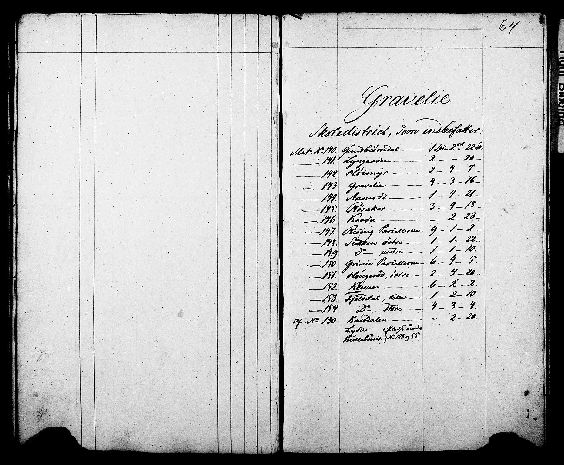 Folketelling 1845 for 0812P Gjerpen prestegjeld, 1845, s. 64