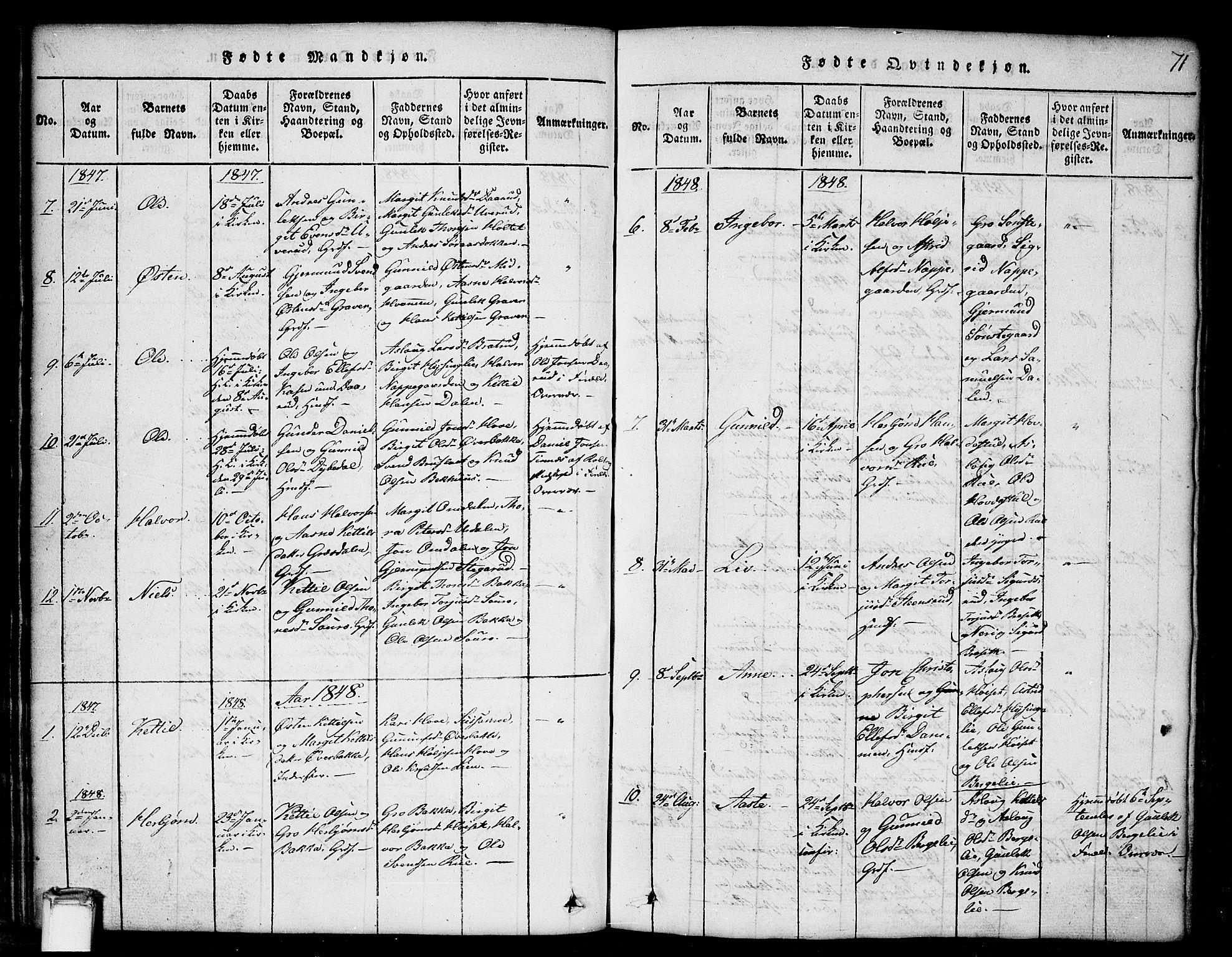 SAKO, Gransherad kirkebøker, G/Gb/L0001: Klokkerbok nr. II 1, 1815-1860, s. 71