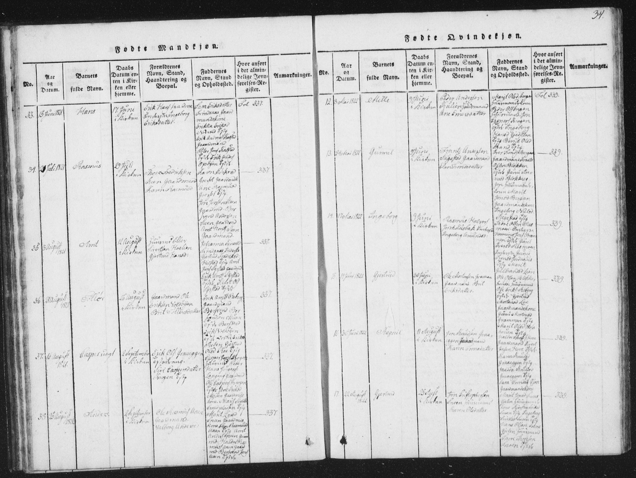 SAT, Ministerialprotokoller, klokkerbøker og fødselsregistre - Sør-Trøndelag, 672/L0862: Klokkerbok nr. 672C01, 1816-1831, s. 34