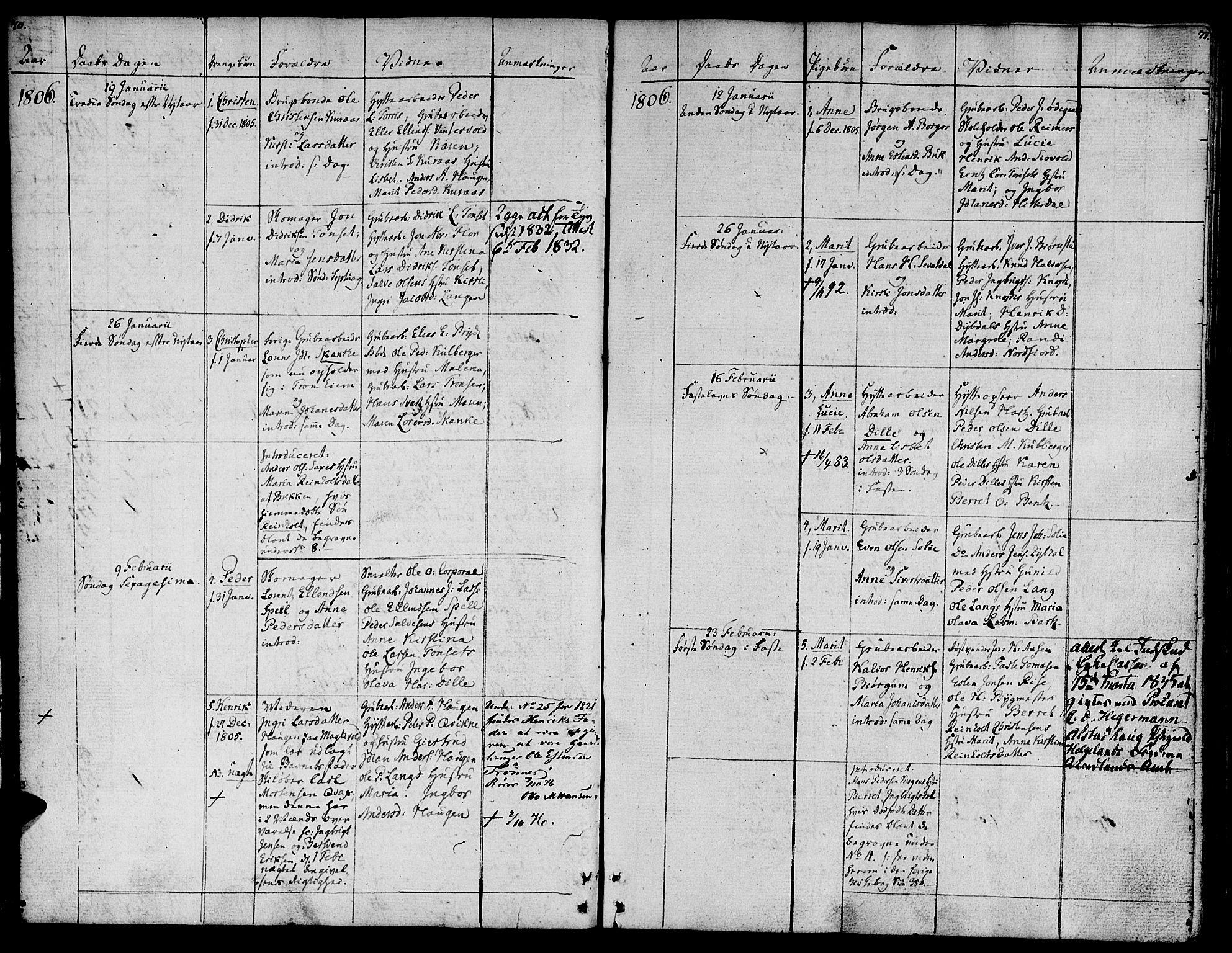 SAT, Ministerialprotokoller, klokkerbøker og fødselsregistre - Sør-Trøndelag, 681/L0928: Ministerialbok nr. 681A06, 1806-1816, s. 70-71