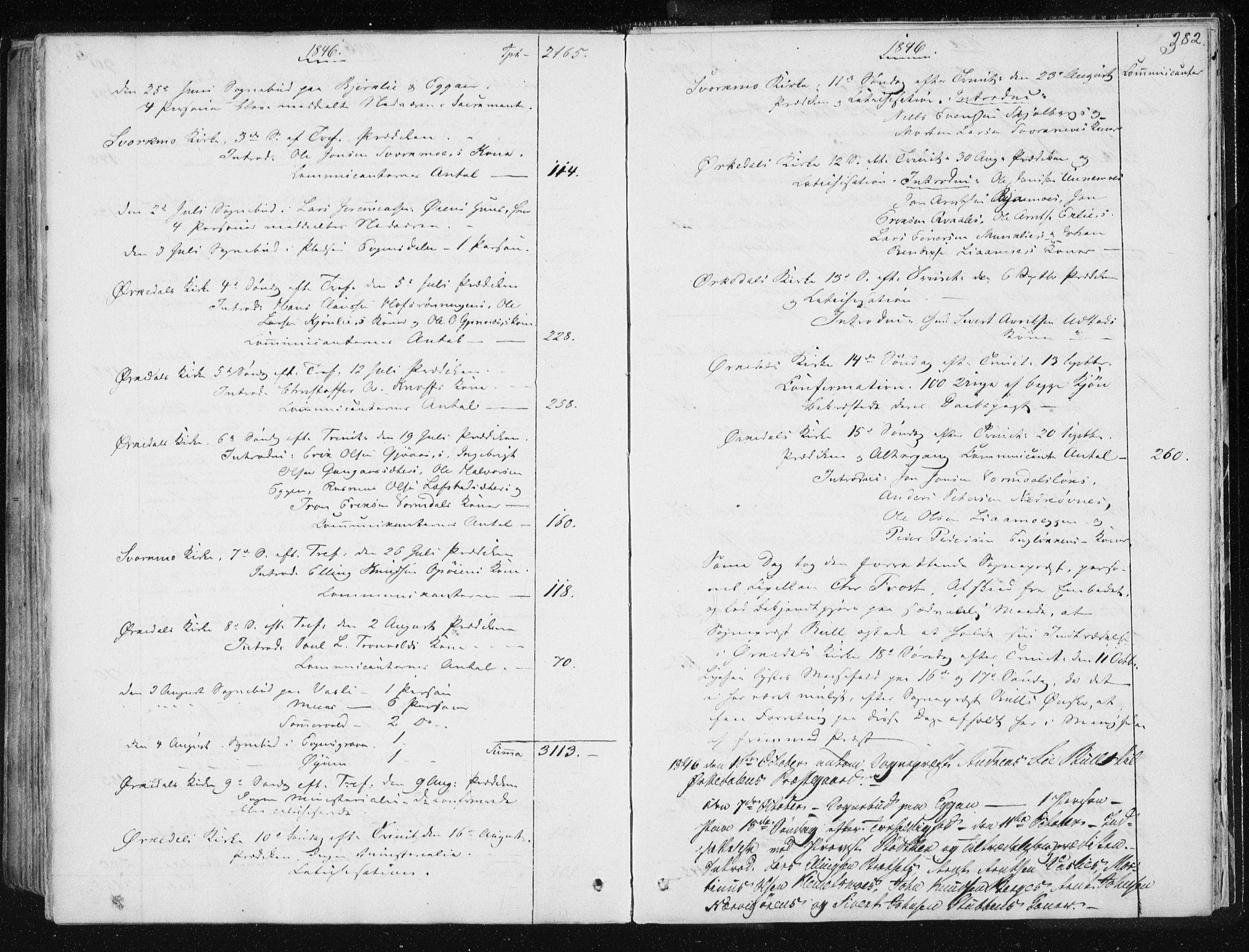 SAT, Ministerialprotokoller, klokkerbøker og fødselsregistre - Sør-Trøndelag, 668/L0805: Ministerialbok nr. 668A05, 1840-1853, s. 382