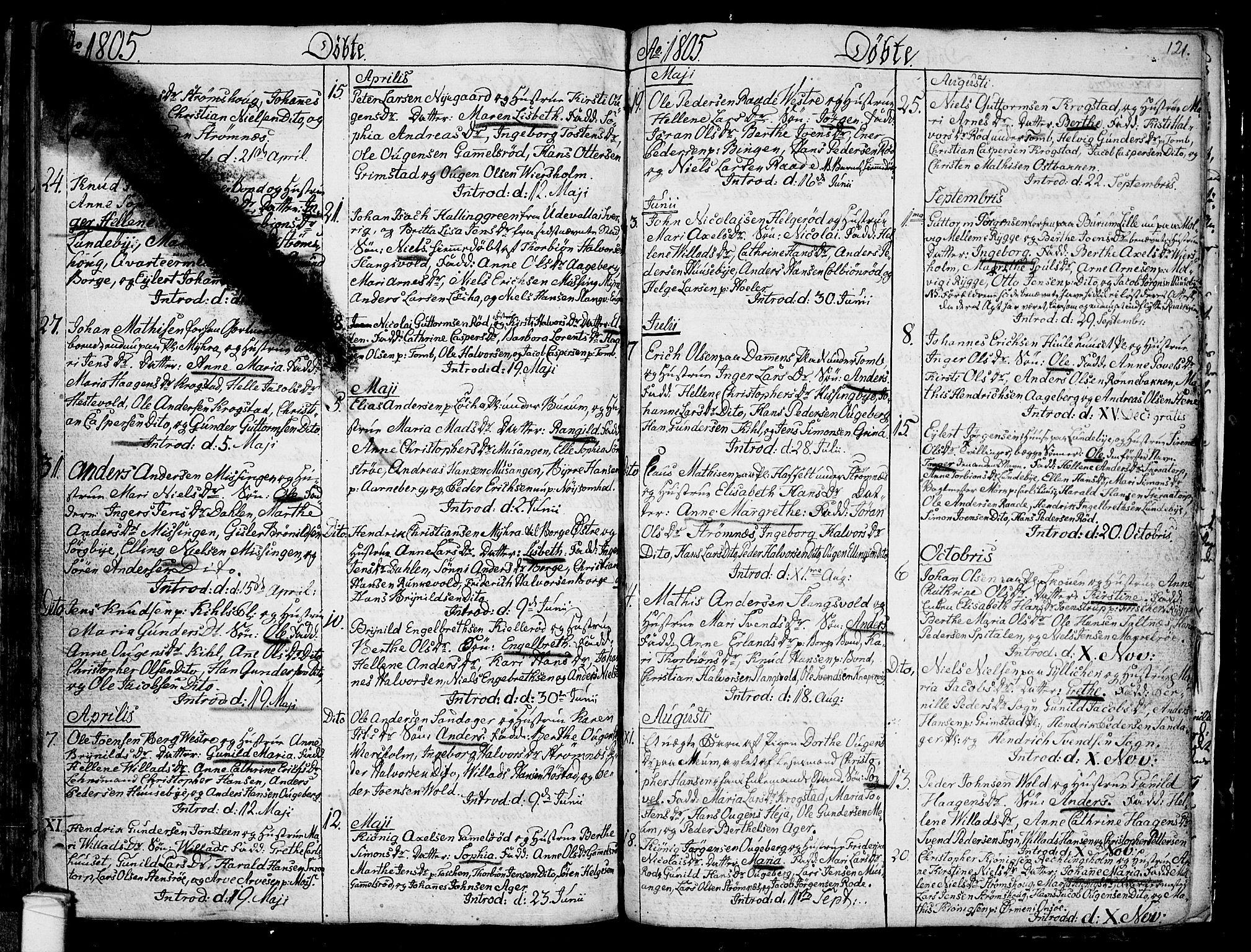 SAO, Råde prestekontor kirkebøker, F/Fa/L0002: Ministerialbok nr. 2, 1762-1806, s. 121