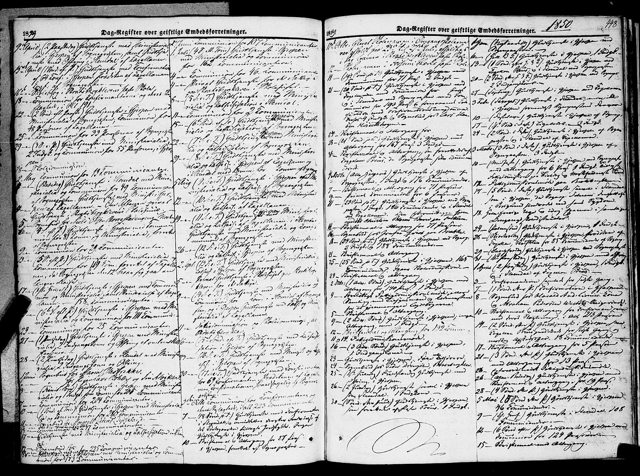 SAKO, Gjerpen kirkebøker, F/Fa/L0007b: Ministerialbok nr. 7B, 1834-1857, s. 448