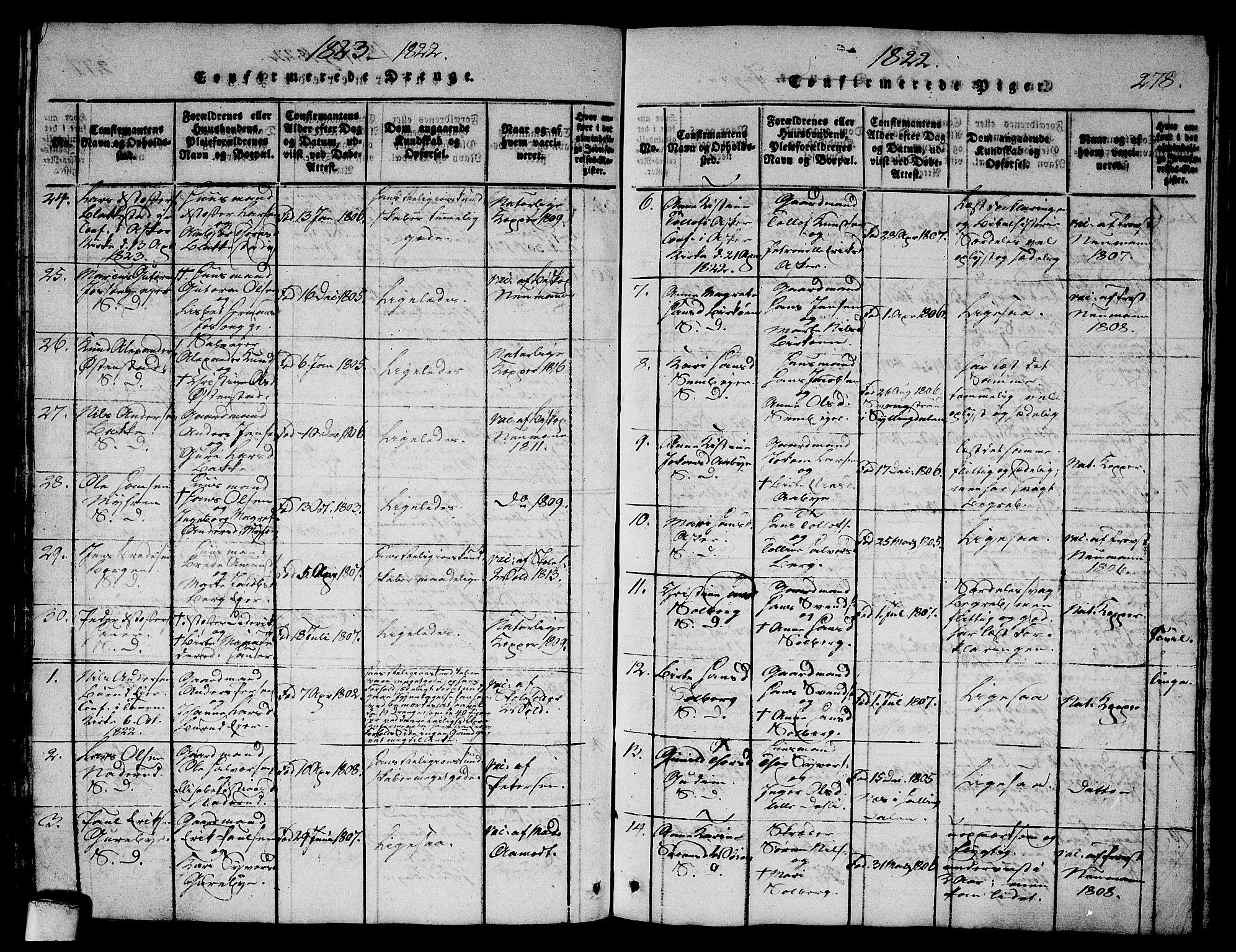 SAO, Asker prestekontor Kirkebøker, G/Ga/L0001: Klokkerbok nr. I 1, 1814-1830, s. 278