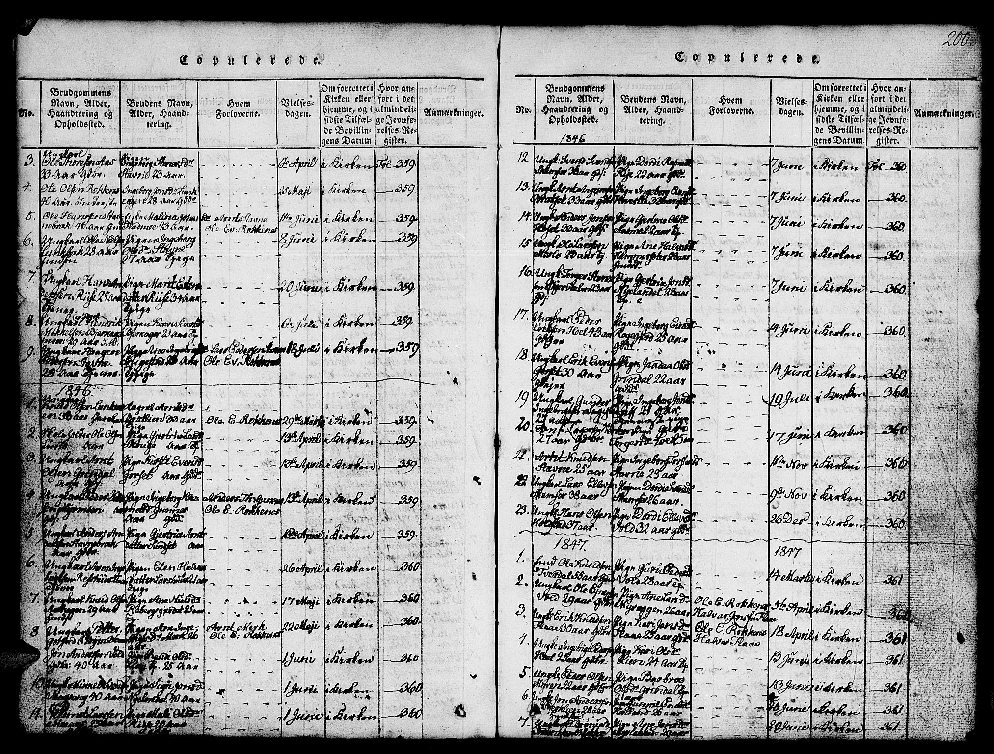 SAT, Ministerialprotokoller, klokkerbøker og fødselsregistre - Sør-Trøndelag, 674/L0874: Klokkerbok nr. 674C01, 1816-1860, s. 200