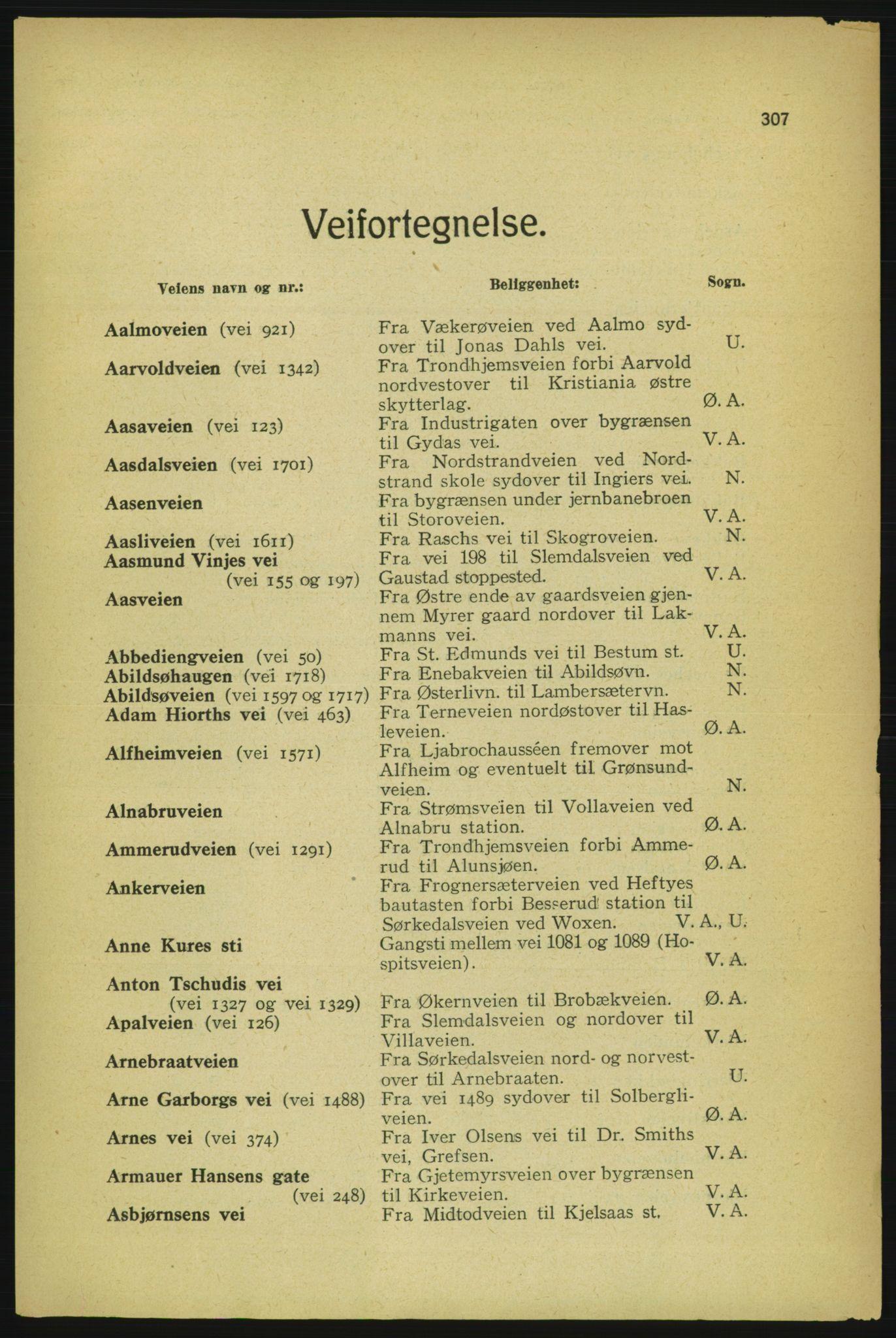 PUBL, Aker adressebok/adressekalender, 1929, s. 307