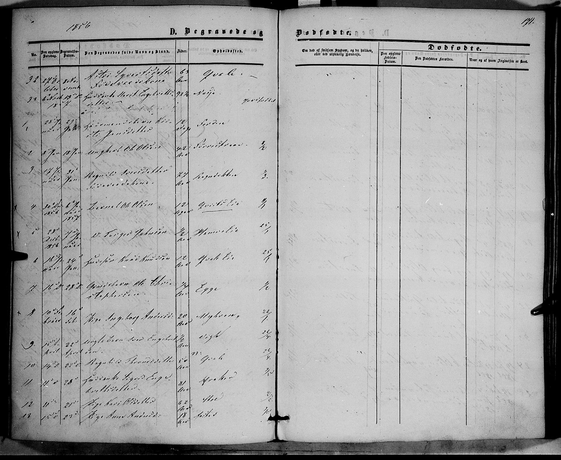 SAH, Vestre Slidre prestekontor, Ministerialbok nr. 2, 1856-1864, s. 171