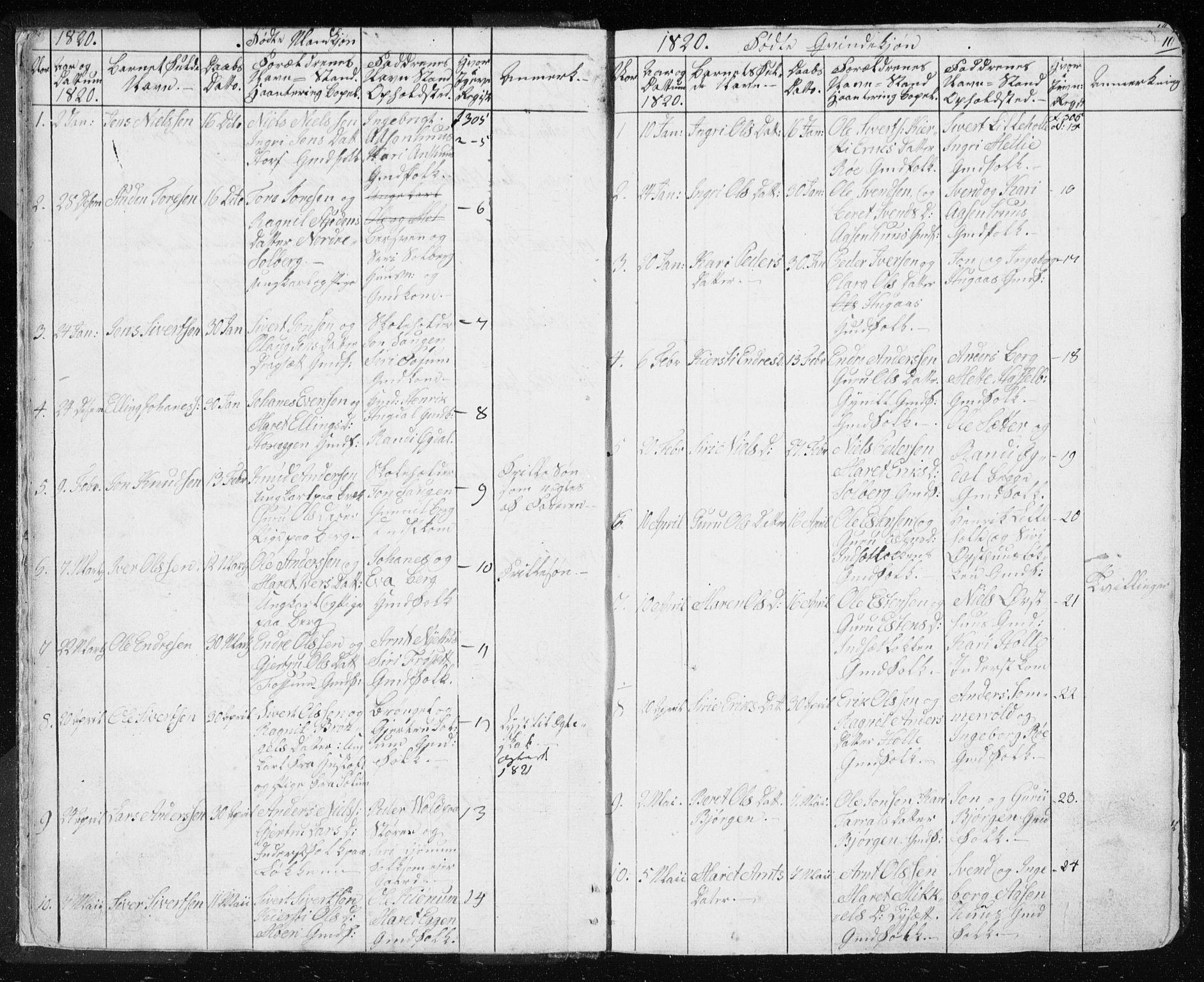 SAT, Ministerialprotokoller, klokkerbøker og fødselsregistre - Sør-Trøndelag, 689/L1043: Klokkerbok nr. 689C02, 1816-1892, s. 10