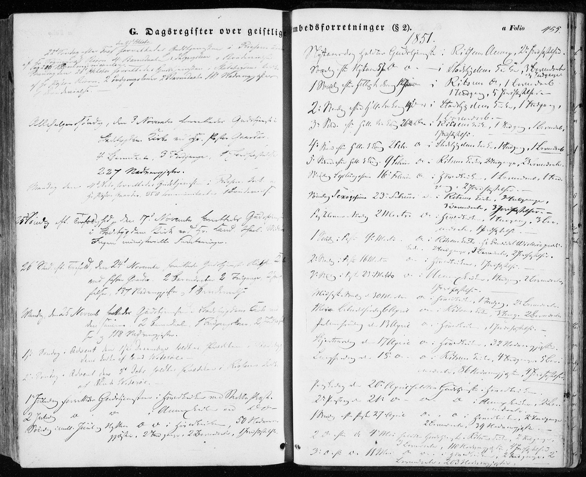 SAT, Ministerialprotokoller, klokkerbøker og fødselsregistre - Sør-Trøndelag, 646/L0611: Ministerialbok nr. 646A09, 1848-1857, s. 455