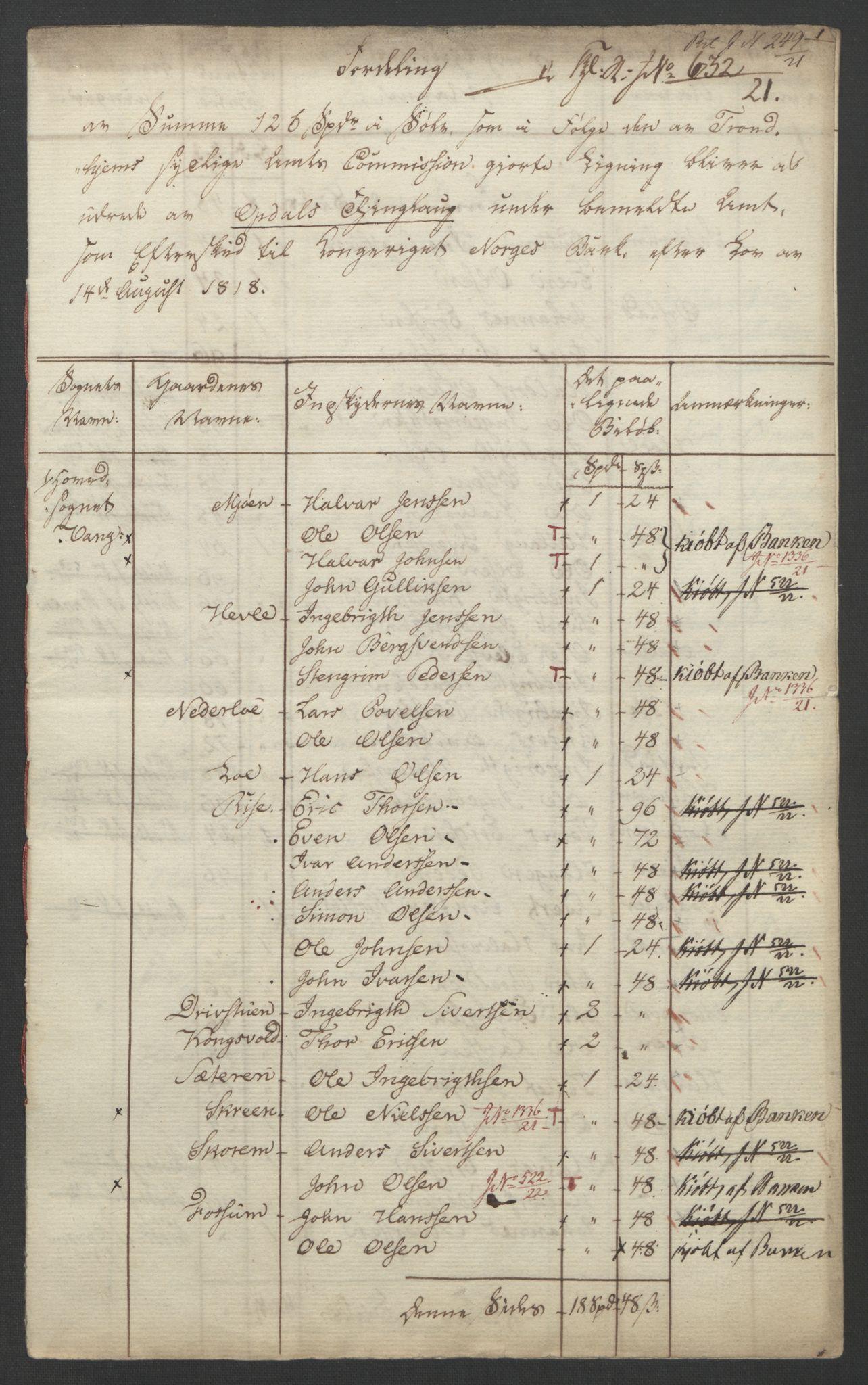 NOBA, Norges Bank/Sølvskatten 1816*, 1816-1821, s. 71
