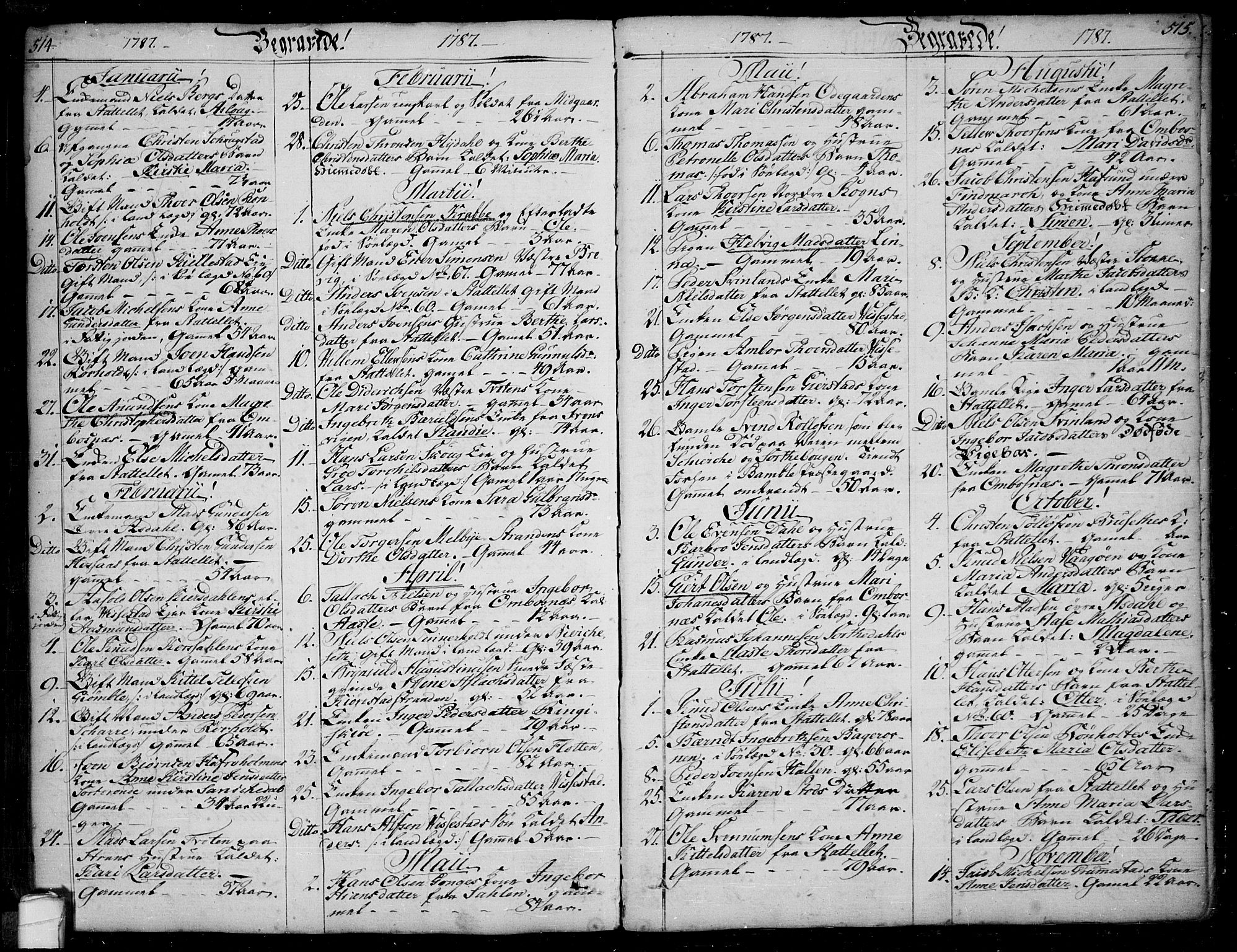 SAKO, Bamble kirkebøker, F/Fa/L0002: Ministerialbok nr. I 2, 1775-1814, s. 514-515
