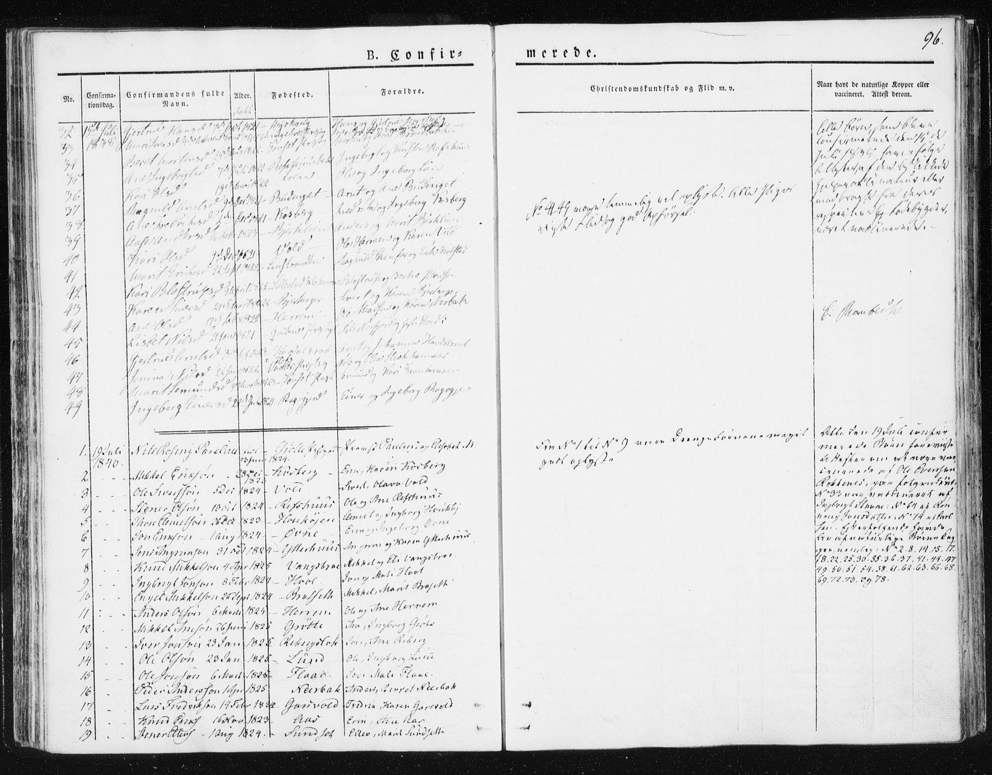 SAT, Ministerialprotokoller, klokkerbøker og fødselsregistre - Sør-Trøndelag, 674/L0869: Ministerialbok nr. 674A01, 1829-1860, s. 96