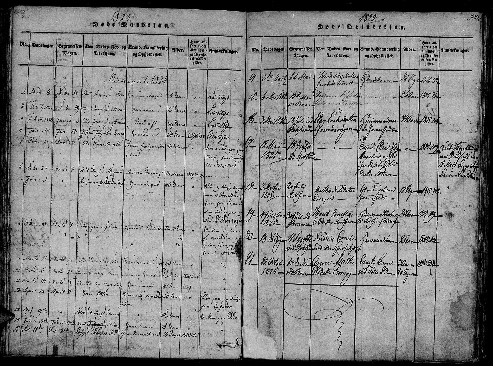 SAT, Ministerialprotokoller, klokkerbøker og fødselsregistre - Sør-Trøndelag, 657/L0702: Ministerialbok nr. 657A03, 1818-1831, s. 100