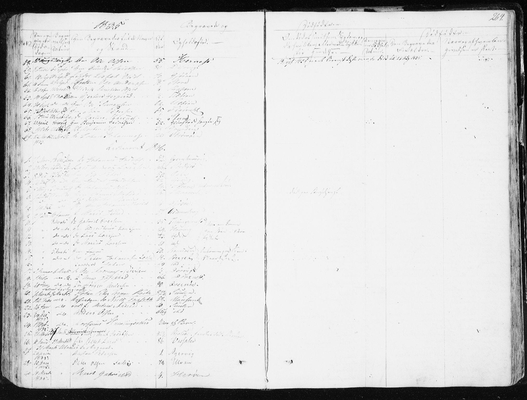 SAT, Ministerialprotokoller, klokkerbøker og fødselsregistre - Sør-Trøndelag, 634/L0528: Ministerialbok nr. 634A04, 1827-1842, s. 264