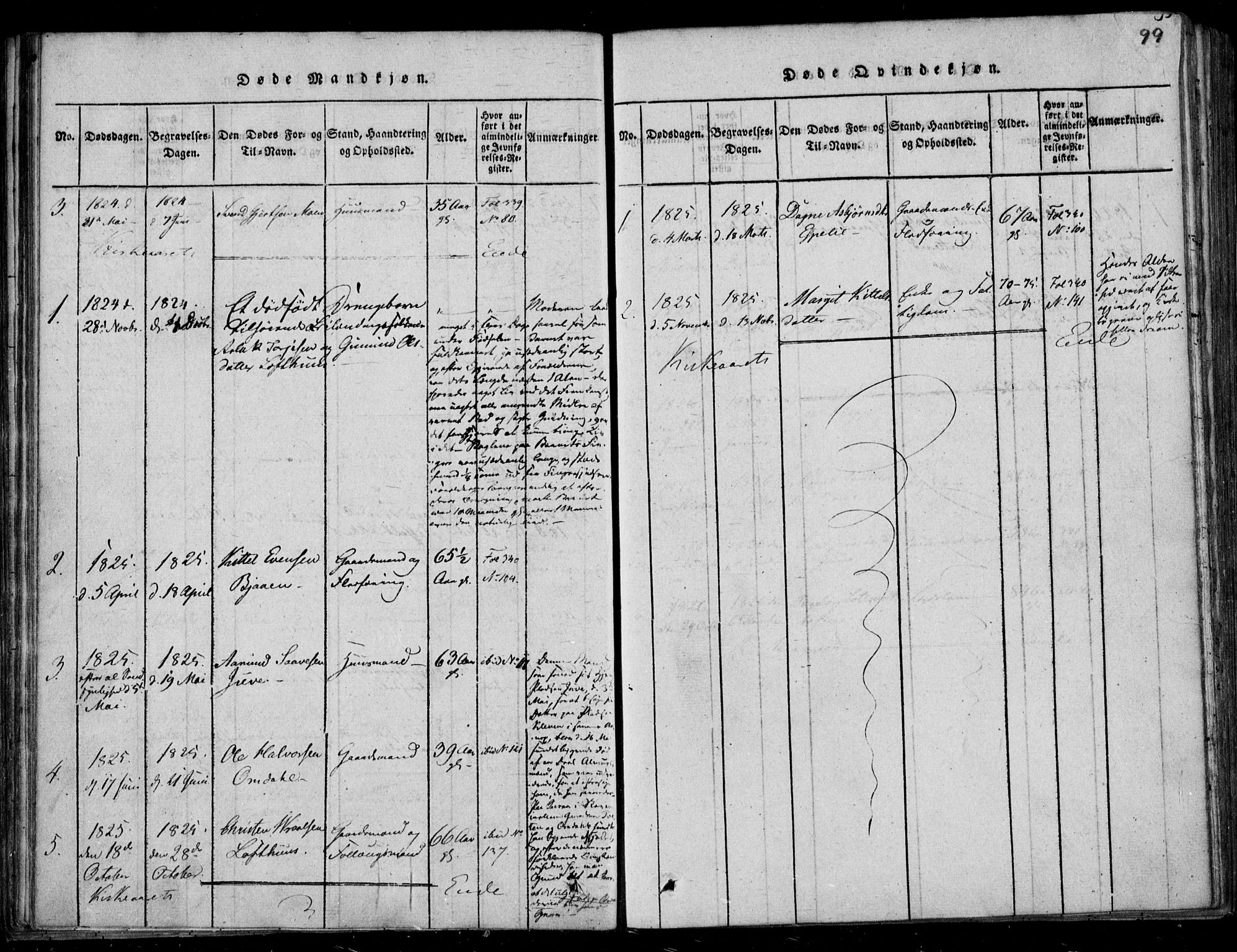 SAKO, Lårdal kirkebøker, F/Fb/L0001: Ministerialbok nr. II 1, 1815-1860, s. 99