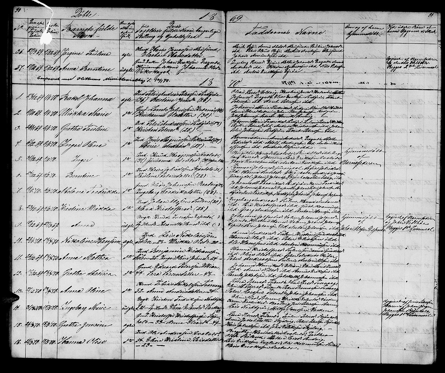 SAT, Ministerialprotokoller, klokkerbøker og fødselsregistre - Sør-Trøndelag, 640/L0583: Klokkerbok nr. 640C01, 1866-1877, s. 90-91