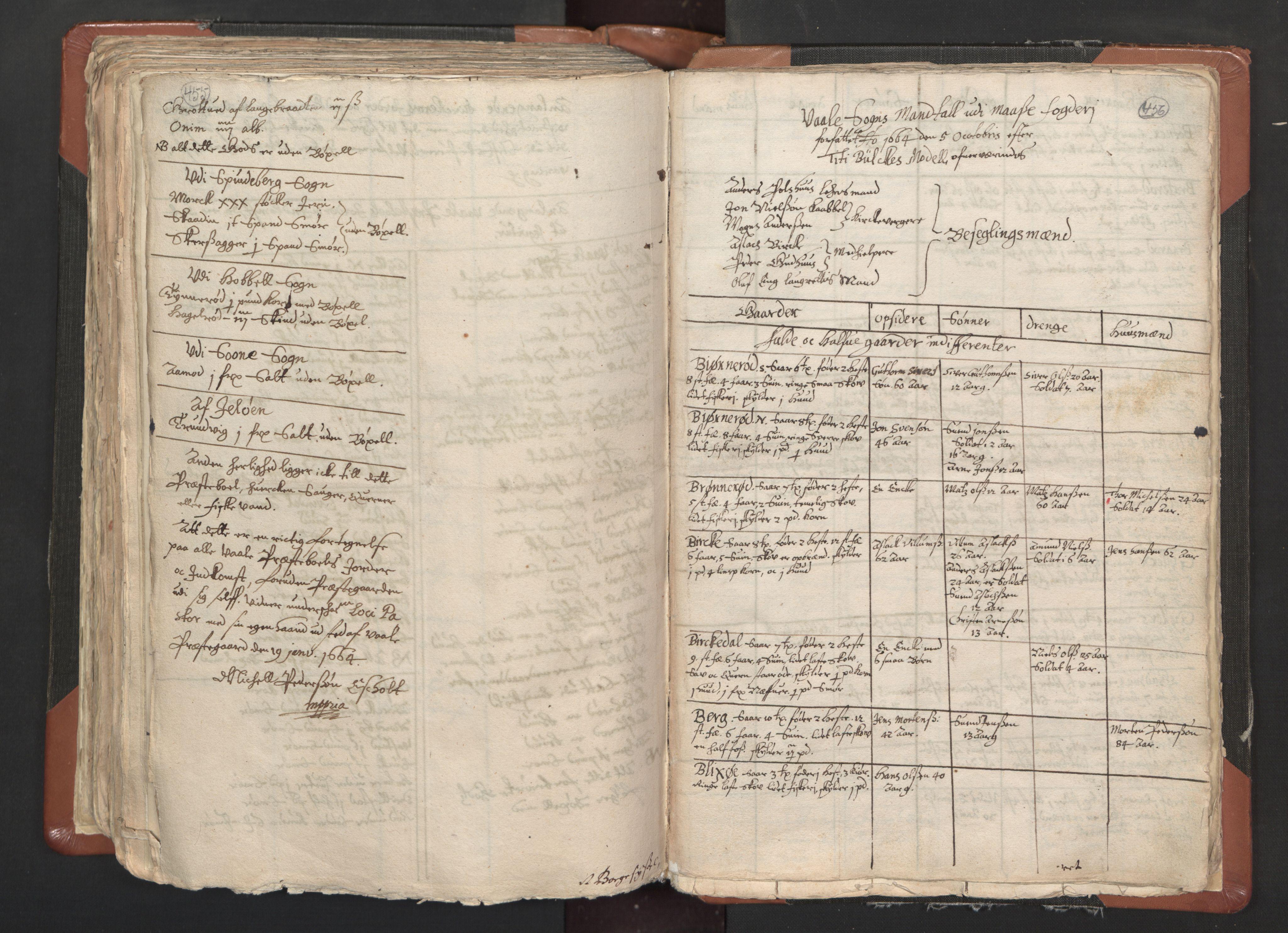 RA, Sogneprestenes manntall 1664-1666, nr. 1: Nedre Borgesyssel prosti, 1664-1666, s. 455-456