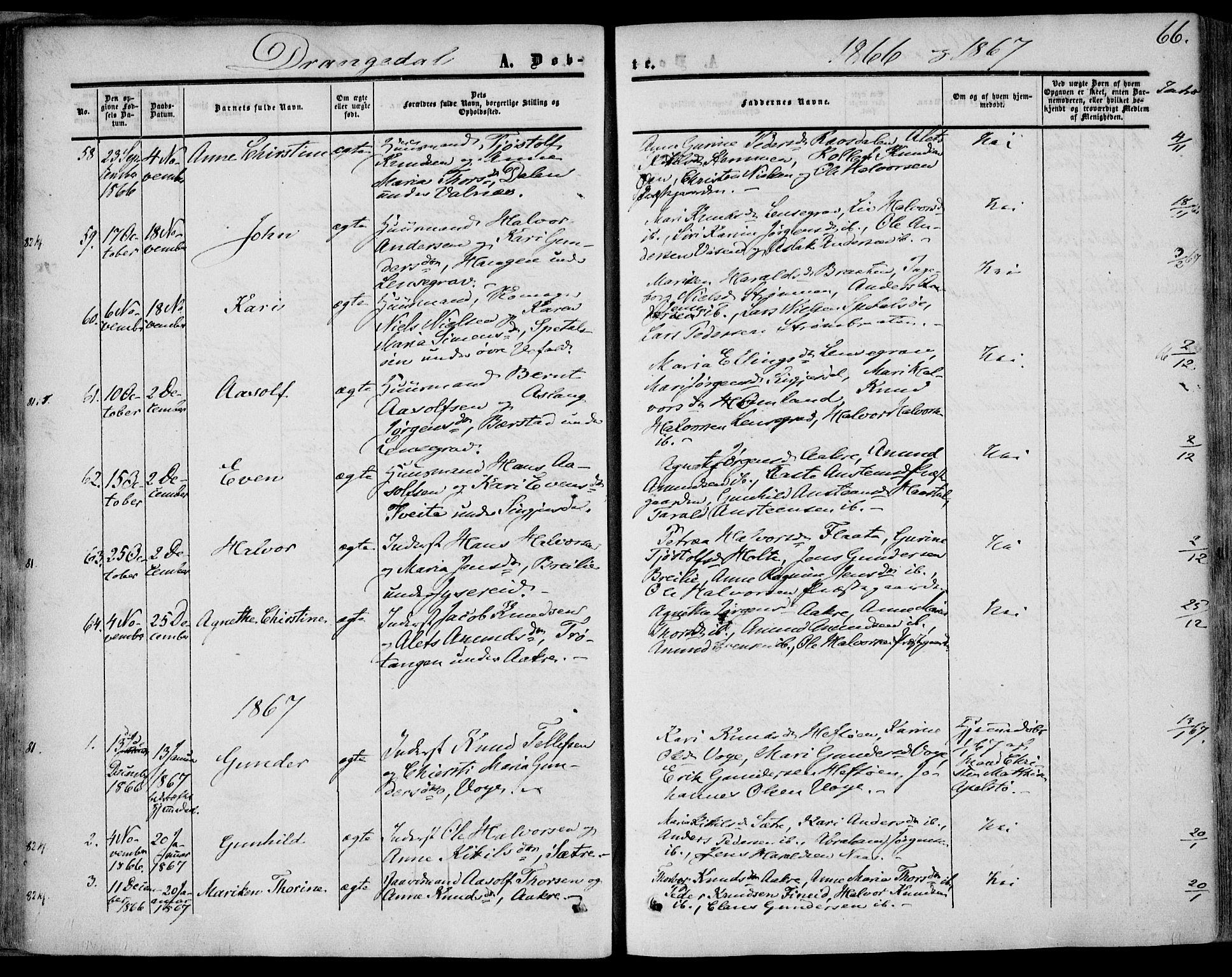 SAKO, Drangedal kirkebøker, F/Fa/L0008: Ministerialbok nr. 8, 1857-1871, s. 66