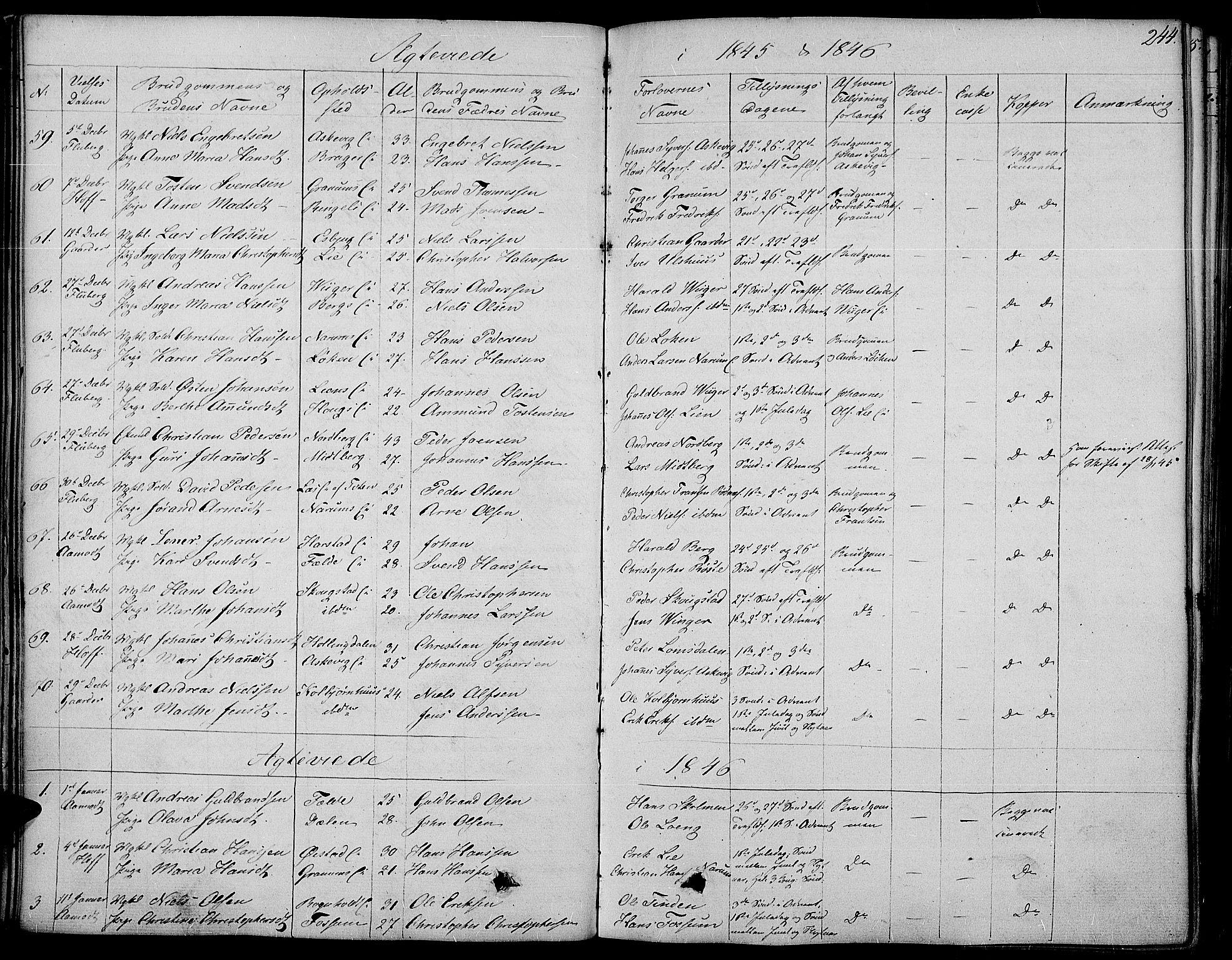 SAH, Land prestekontor, Ministerialbok nr. 8, 1830-1846, s. 244