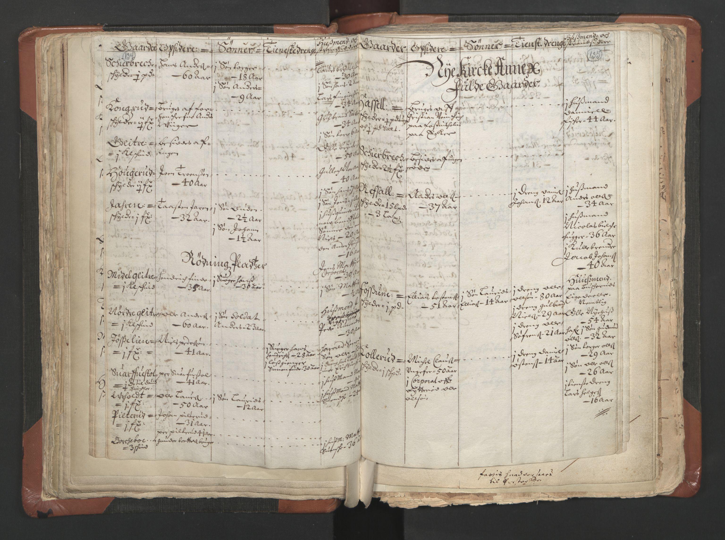 RA, Sogneprestenes manntall 1664-1666, nr. 9: Bragernes prosti, 1664-1666, s. 134-135