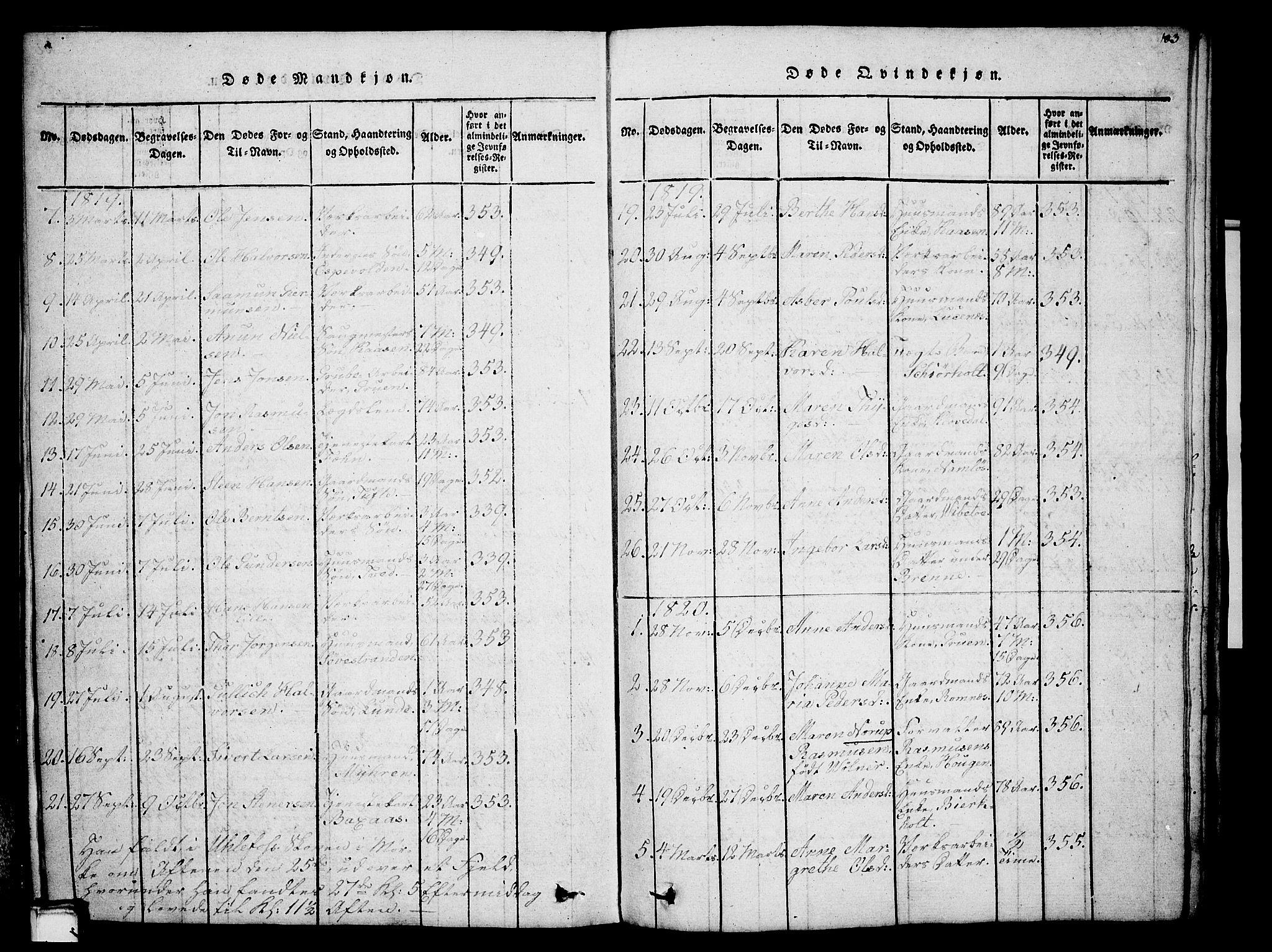 SAKO, Holla kirkebøker, G/Ga/L0001: Klokkerbok nr. I 1, 1814-1830, s. 103