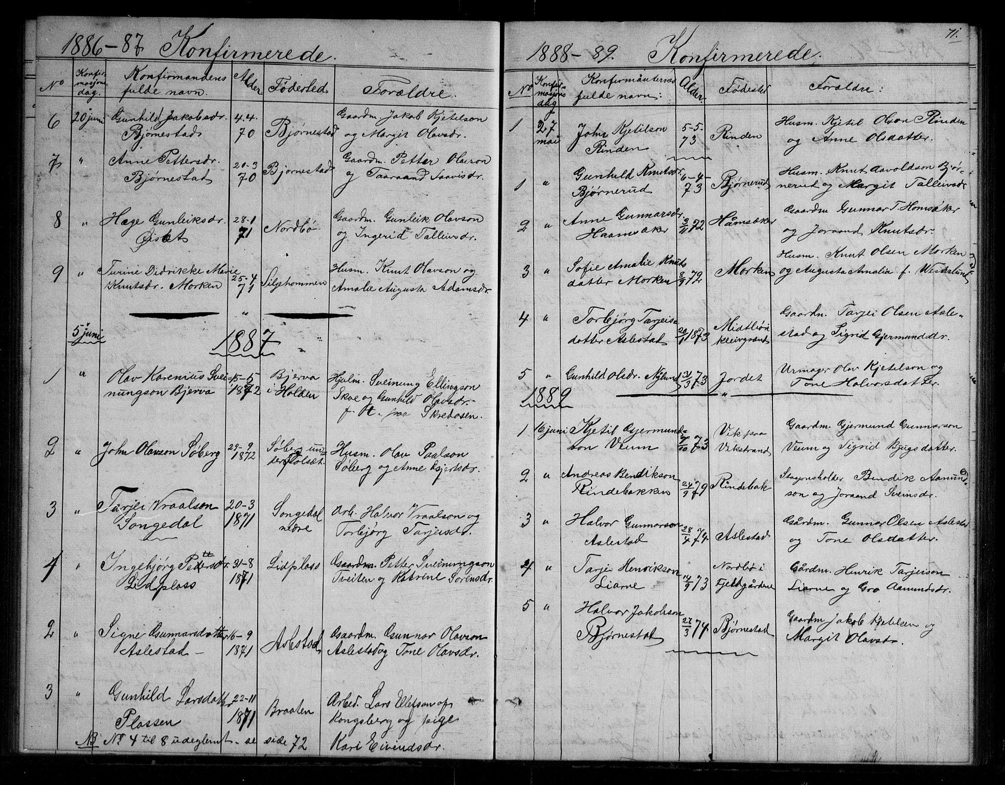 SAKO, Fyresdal kirkebøker, G/Gb/L0001: Klokkerbok nr. II 1, 1864-1890, s. 71