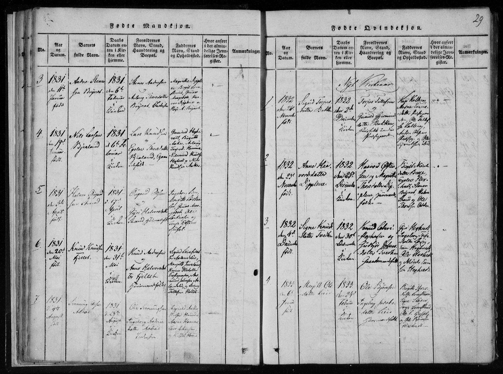 SAKO, Lårdal kirkebøker, F/Fa/L0005: Ministerialbok nr. I 5, 1815-1860, s. 29