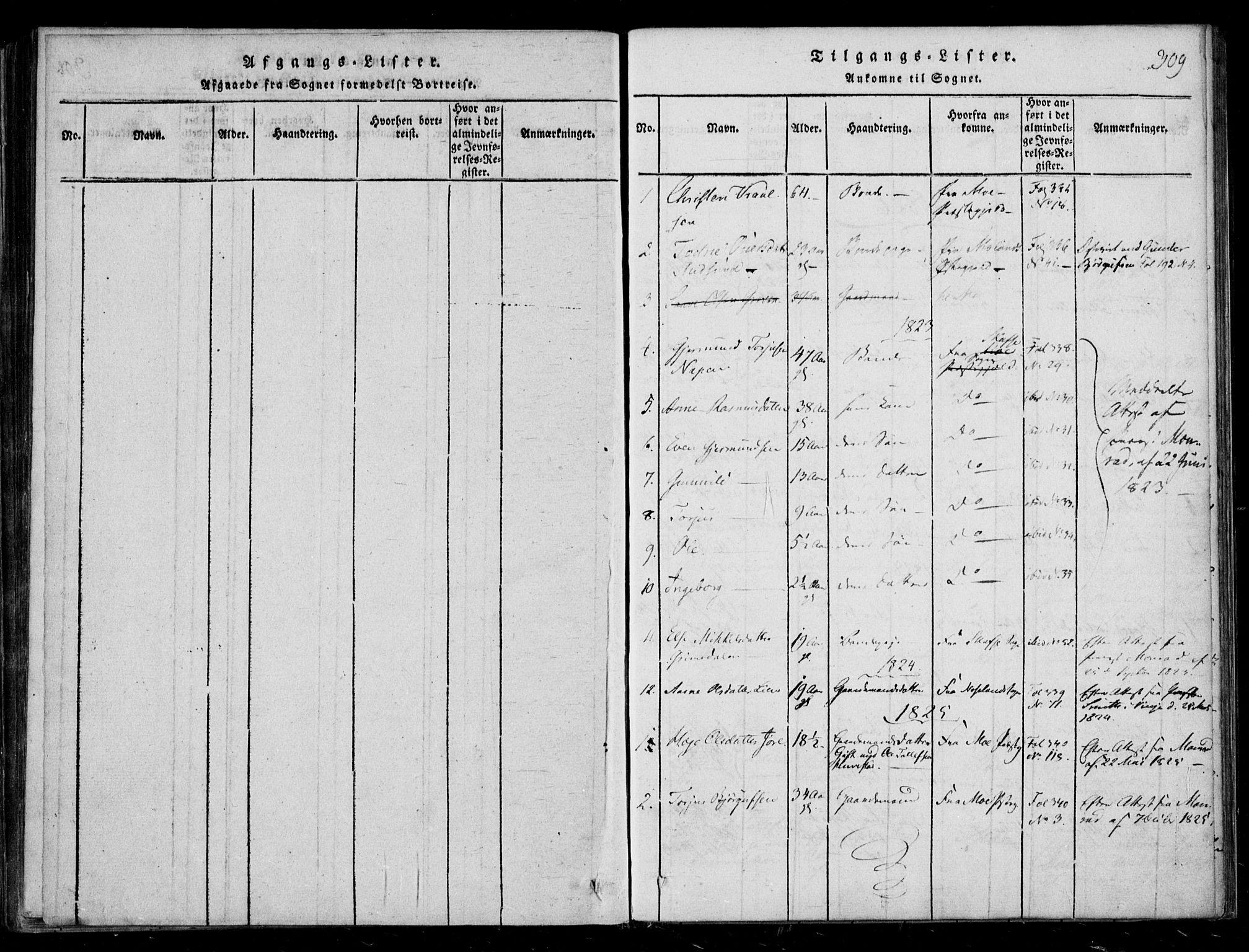 SAKO, Lårdal kirkebøker, F/Fb/L0001: Ministerialbok nr. II 1, 1815-1860, s. 309