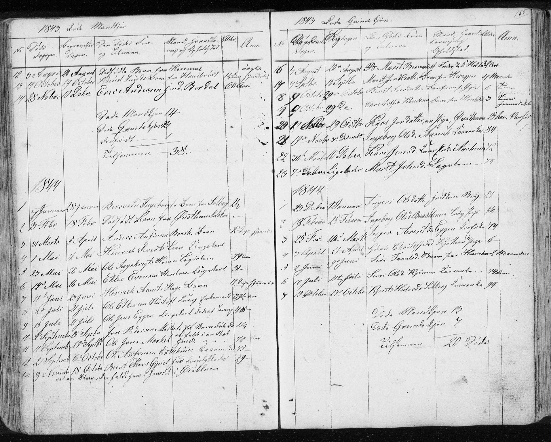 SAT, Ministerialprotokoller, klokkerbøker og fødselsregistre - Sør-Trøndelag, 689/L1043: Klokkerbok nr. 689C02, 1816-1892, s. 165