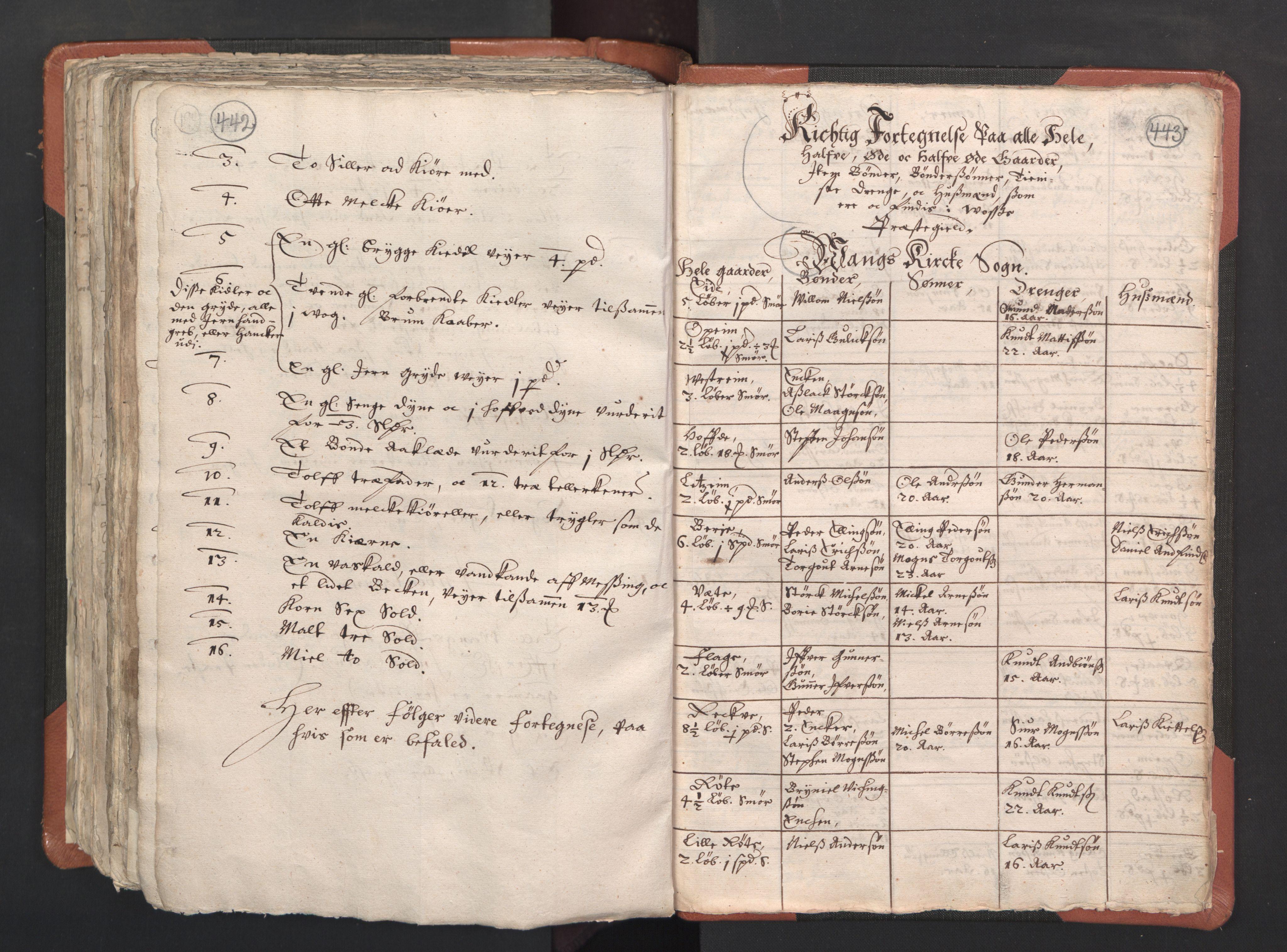 RA, Sogneprestenes manntall 1664-1666, nr. 22: Nordhordland prosti, 1664-1666, s. 442-443