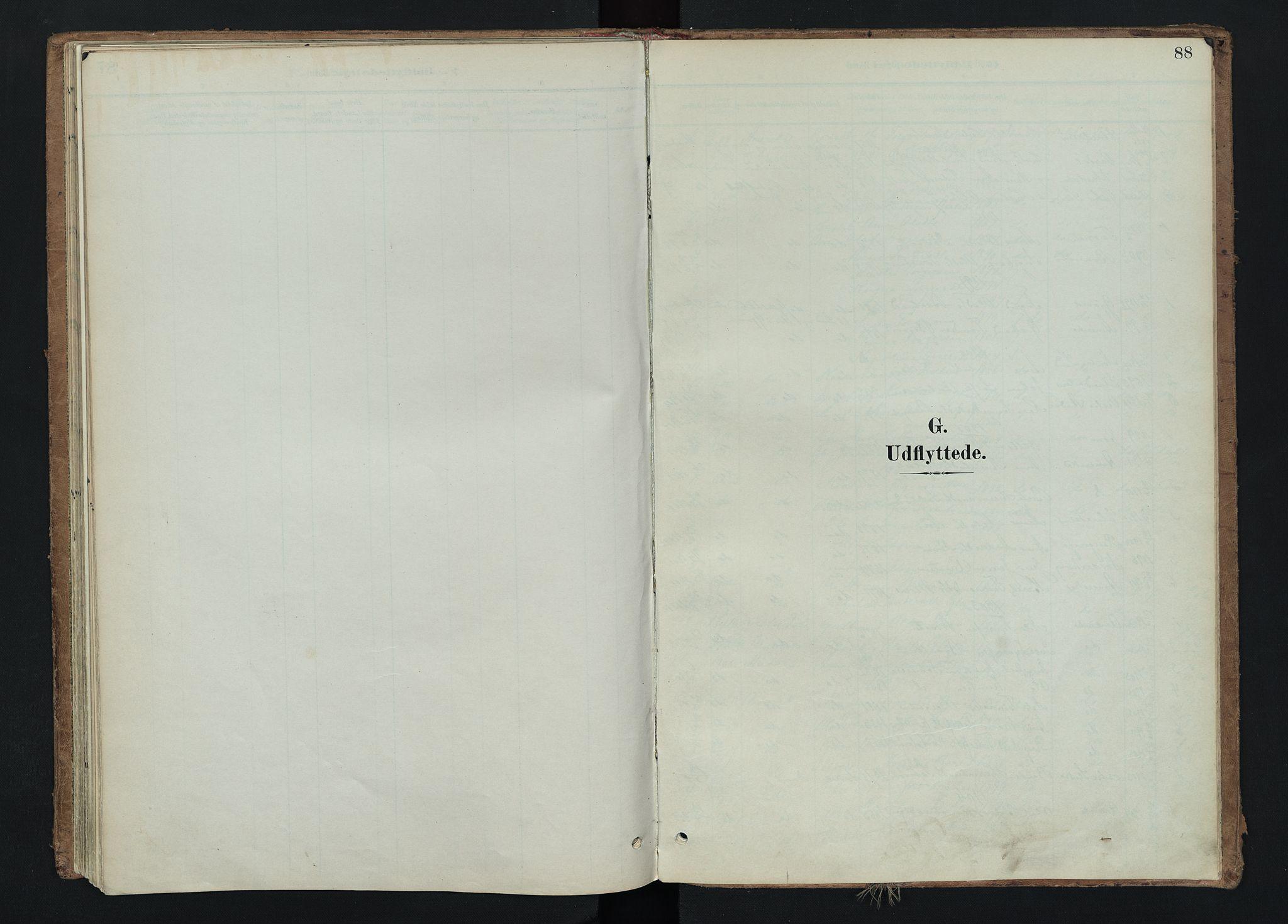 SAH, Nord-Aurdal prestekontor, Ministerialbok nr. 15, 1896-1914, s. 88