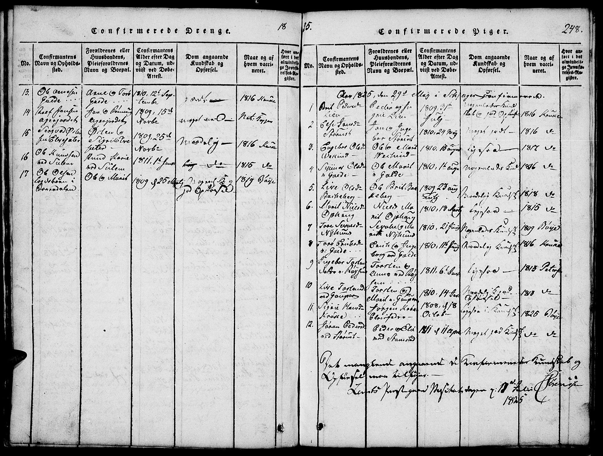 SAH, Lom prestekontor, L/L0001: Klokkerbok nr. 1, 1815-1836, s. 248