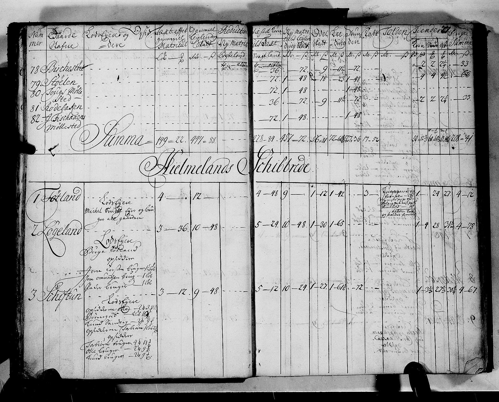 RA, Rentekammeret inntil 1814, Realistisk ordnet avdeling, N/Nb/Nbf/L0133b: Ryfylke matrikkelprotokoll, 1723, s. 26b-27a