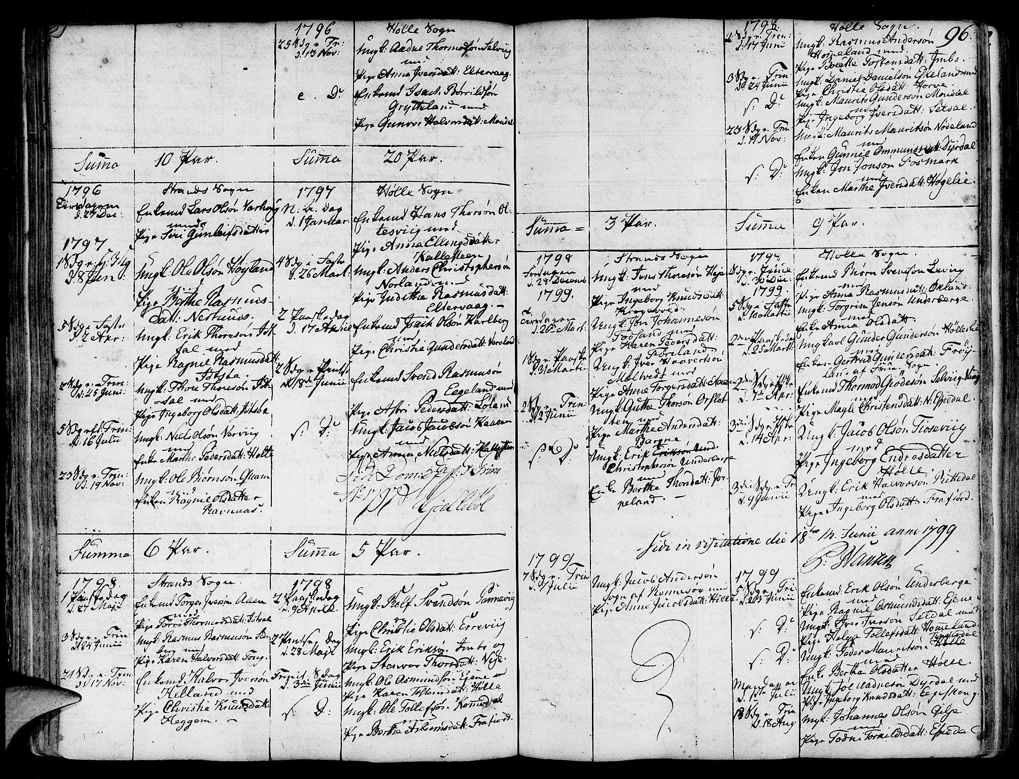 SAST, Strand sokneprestkontor, H/Ha/Haa/L0003: Ministerialbok nr. A 3, 1769-1816, s. 96