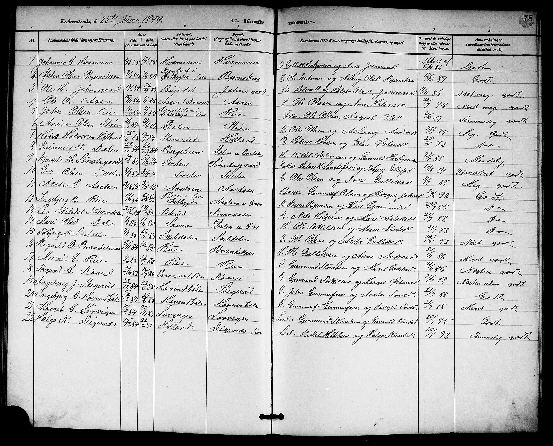 SAKO, Gransherad kirkebøker, G/Gb/L0003: Klokkerbok nr. II 3, 1887-1921, s. 78