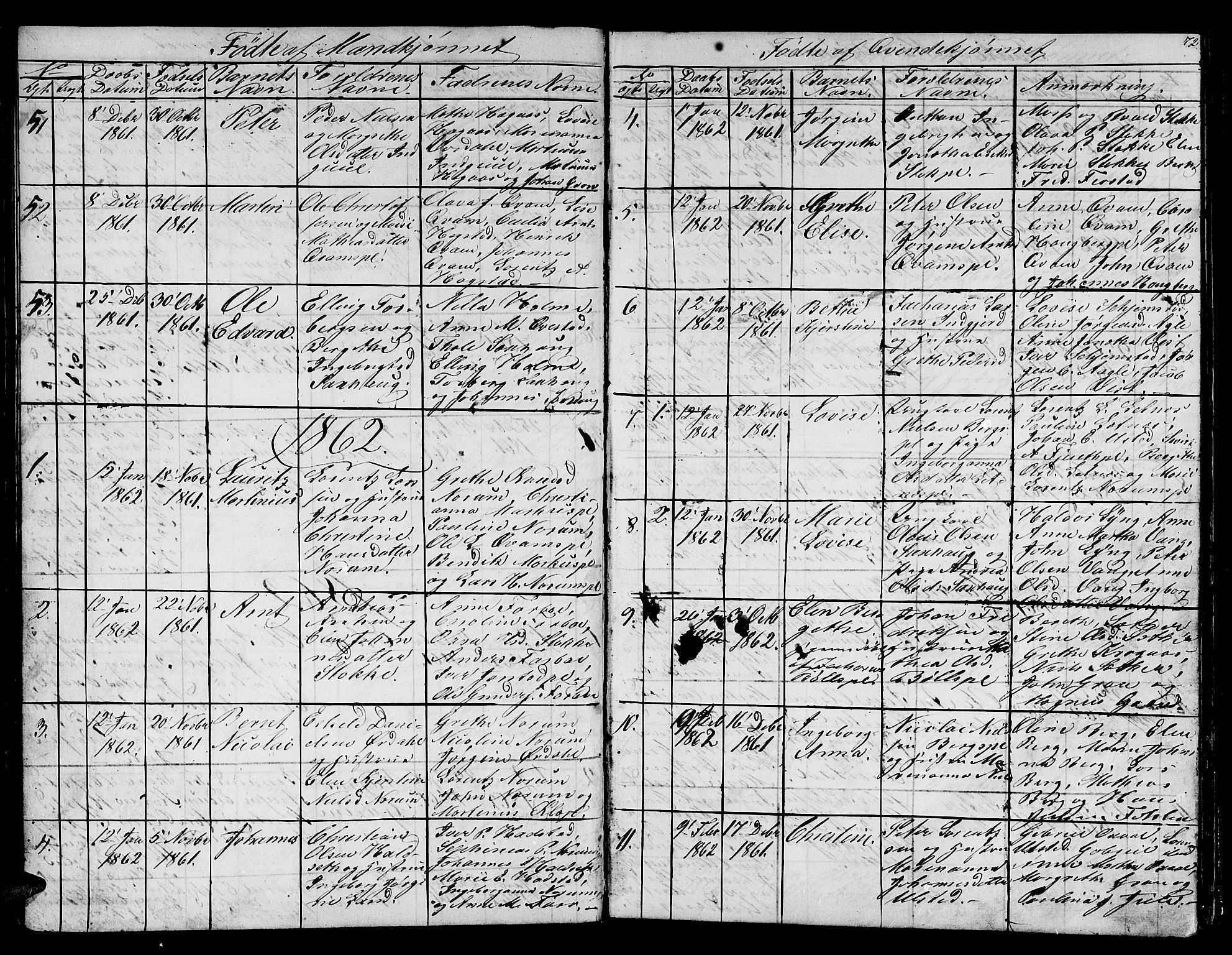 SAT, Ministerialprotokoller, klokkerbøker og fødselsregistre - Nord-Trøndelag, 730/L0299: Klokkerbok nr. 730C02, 1849-1871, s. 72