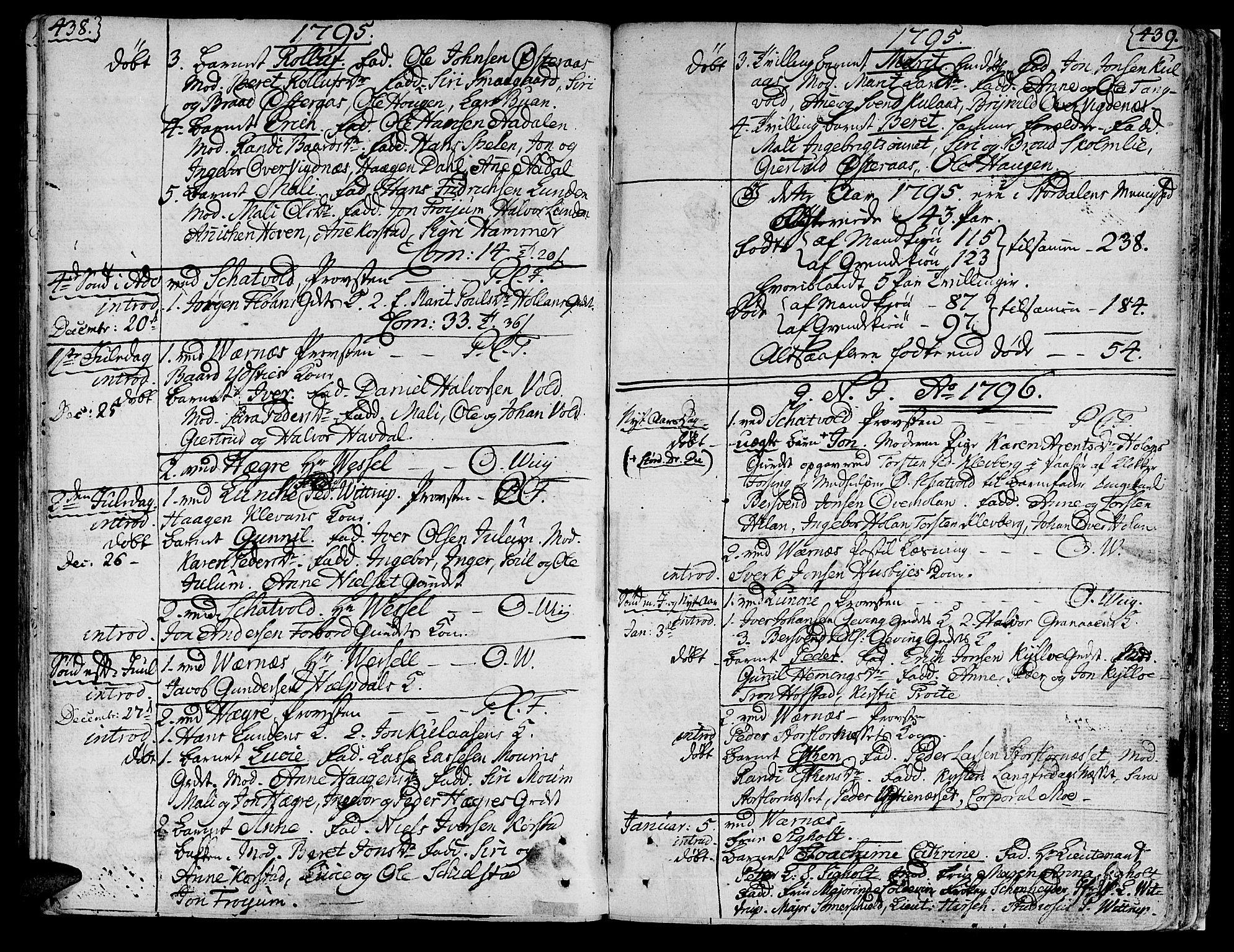 SAT, Ministerialprotokoller, klokkerbøker og fødselsregistre - Nord-Trøndelag, 709/L0059: Ministerialbok nr. 709A06, 1781-1797, s. 438-439