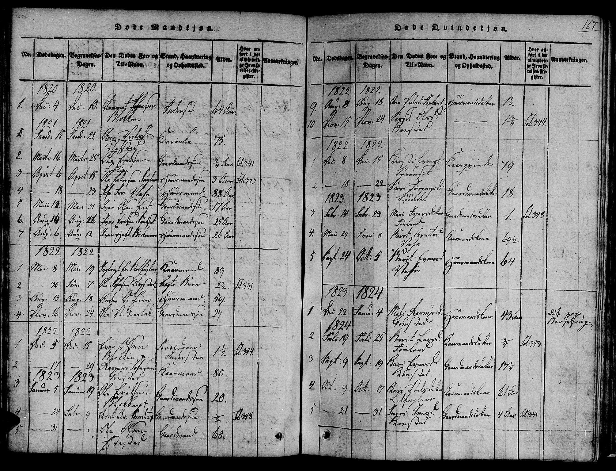 SAT, Ministerialprotokoller, klokkerbøker og fødselsregistre - Sør-Trøndelag, 691/L1068: Ministerialbok nr. 691A03 /4, 1816-1826, s. 167
