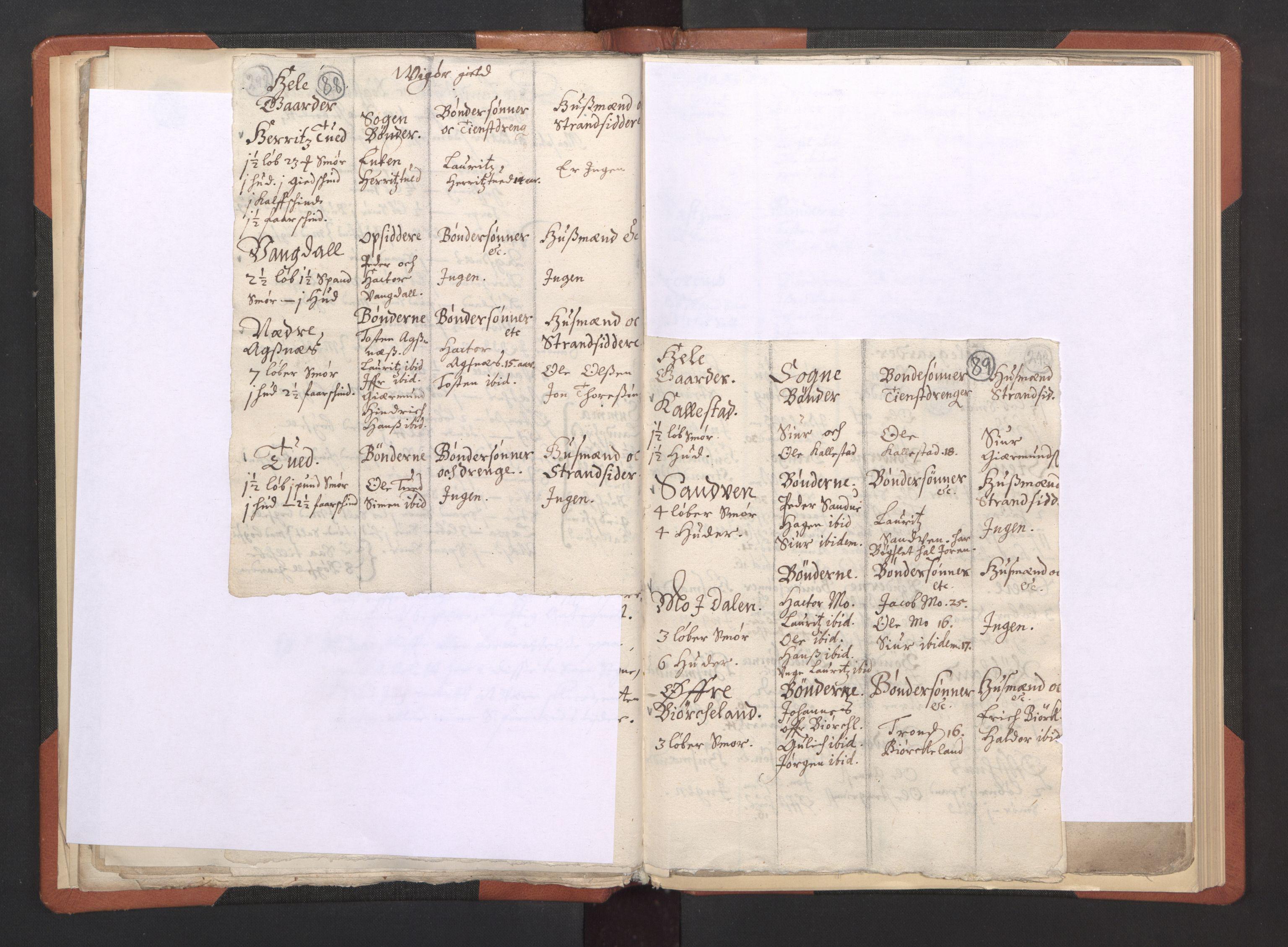 RA, Sogneprestenes manntall 1664-1666, nr. 21: Hardanger prosti, 1664-1666, s. 88-89