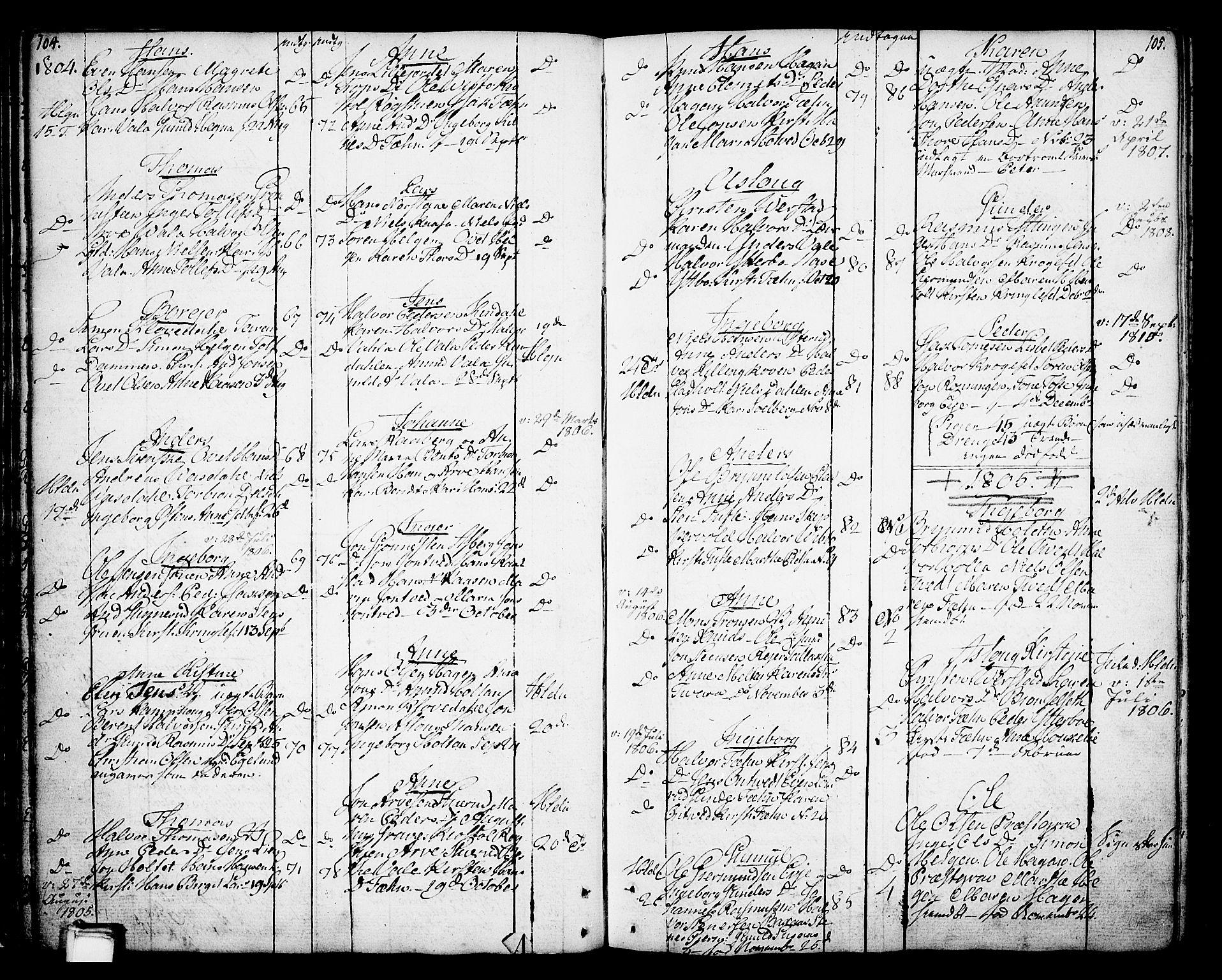 SAKO, Holla kirkebøker, F/Fa/L0002: Ministerialbok nr. 2, 1779-1814, s. 104-105