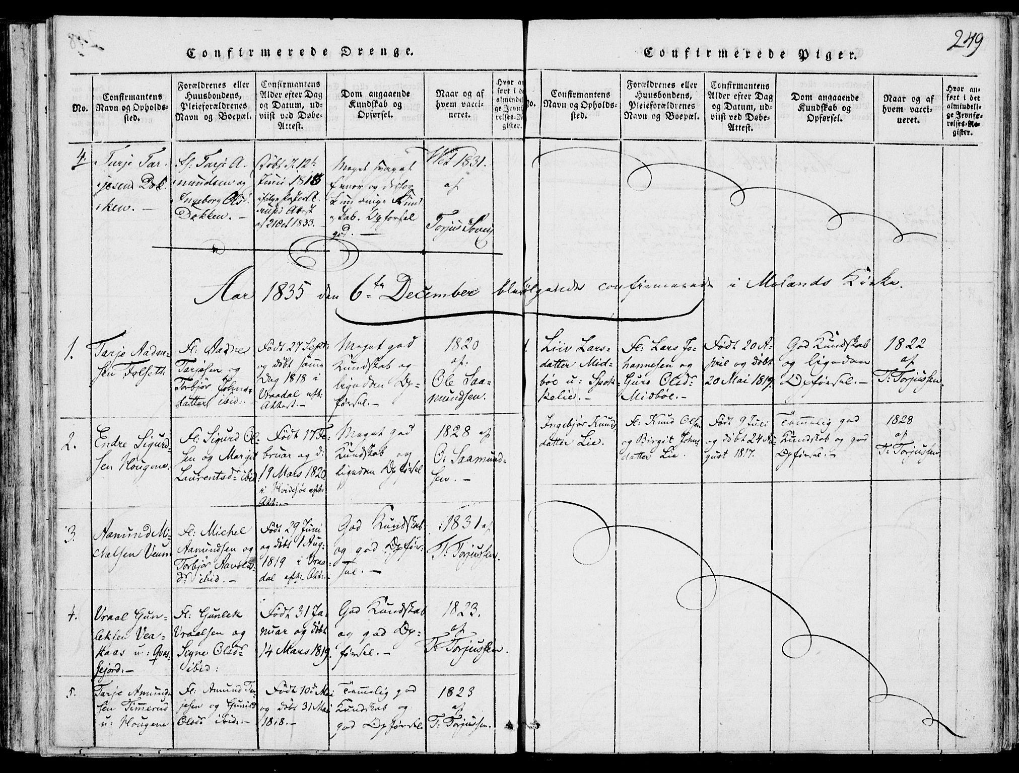 SAKO, Fyresdal kirkebøker, F/Fb/L0001: Ministerialbok nr. II 1, 1815-1854, s. 249