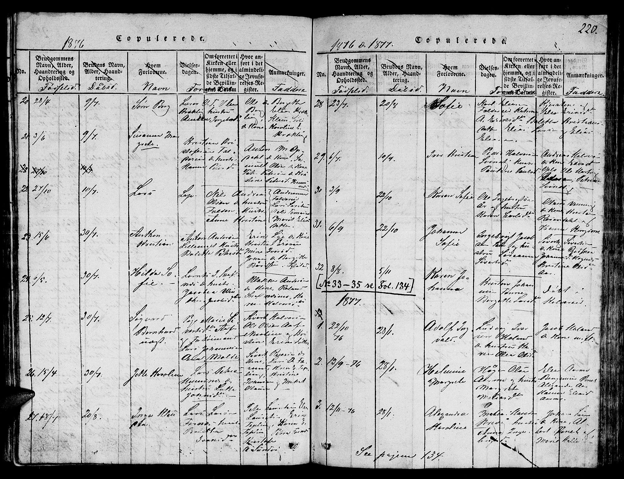 SAT, Ministerialprotokoller, klokkerbøker og fødselsregistre - Nord-Trøndelag, 780/L0648: Klokkerbok nr. 780C01 /3, 1815-1877, s. 220