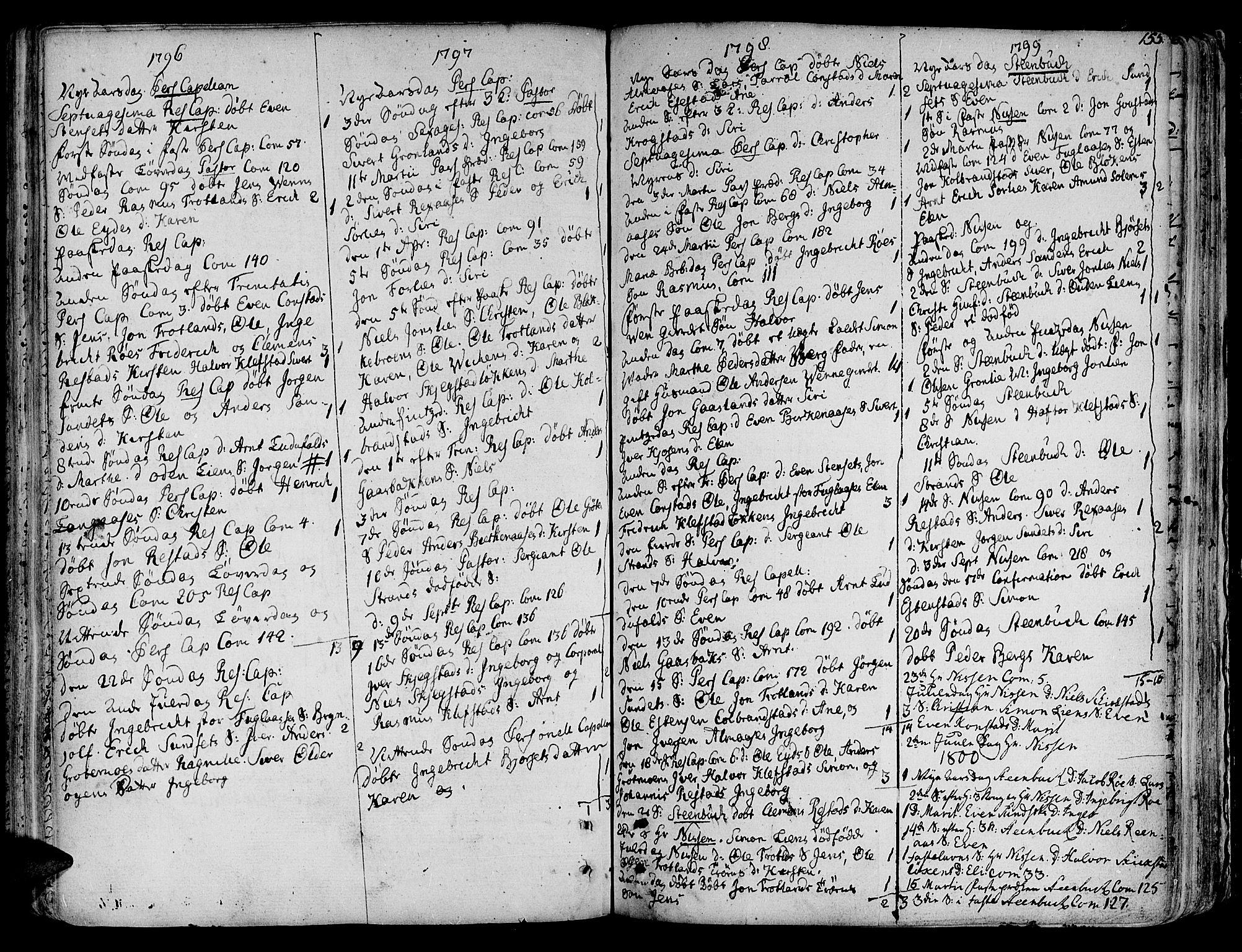 SAT, Ministerialprotokoller, klokkerbøker og fødselsregistre - Sør-Trøndelag, 691/L1064: Ministerialbok nr. 691A02 /4, 1768-1815, s. 155
