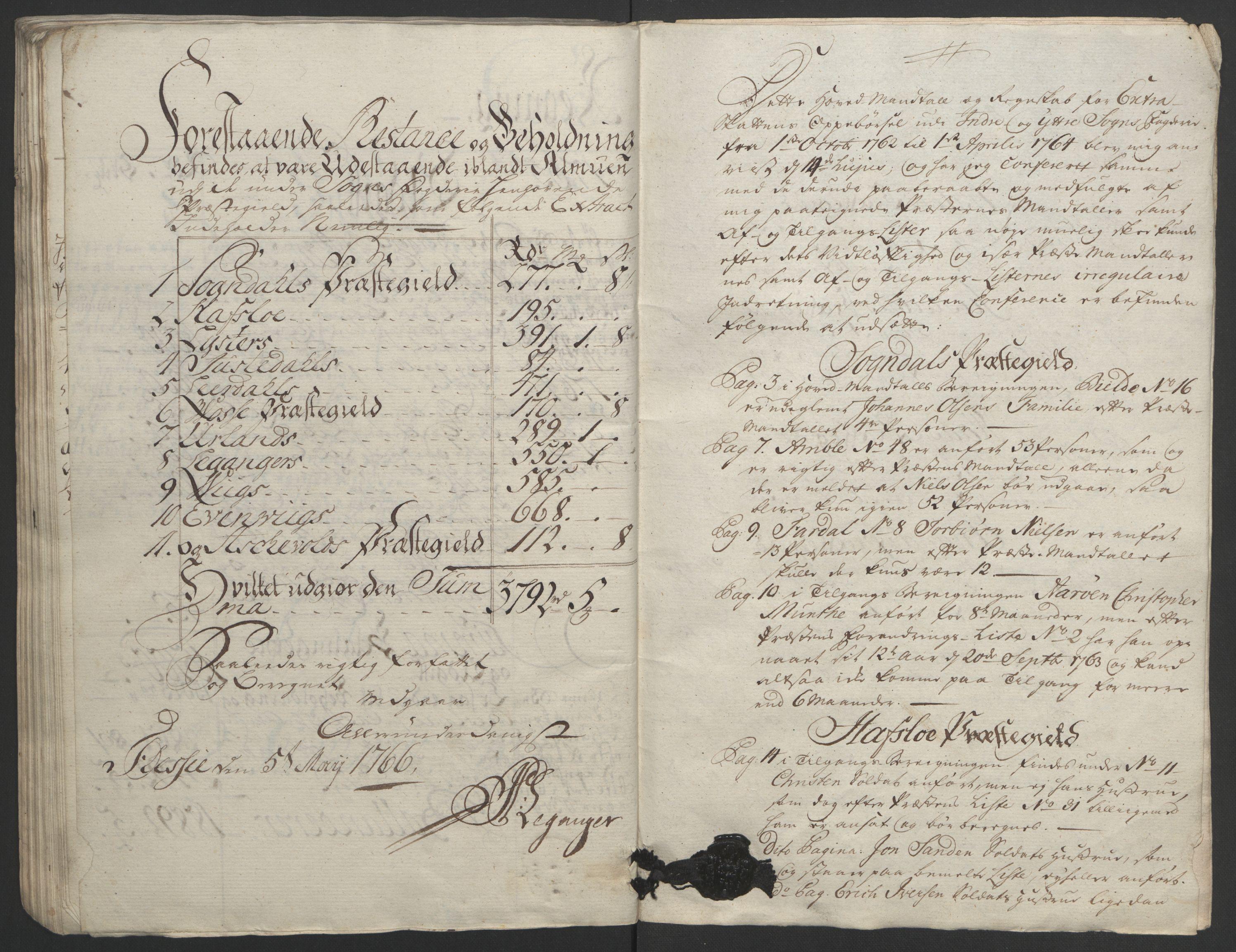 RA, Rentekammeret inntil 1814, Realistisk ordnet avdeling, Ol/L0018: [Gg 10]: Ekstraskatten, 23.09.1762. Sogn, 1762-1772, s. 75